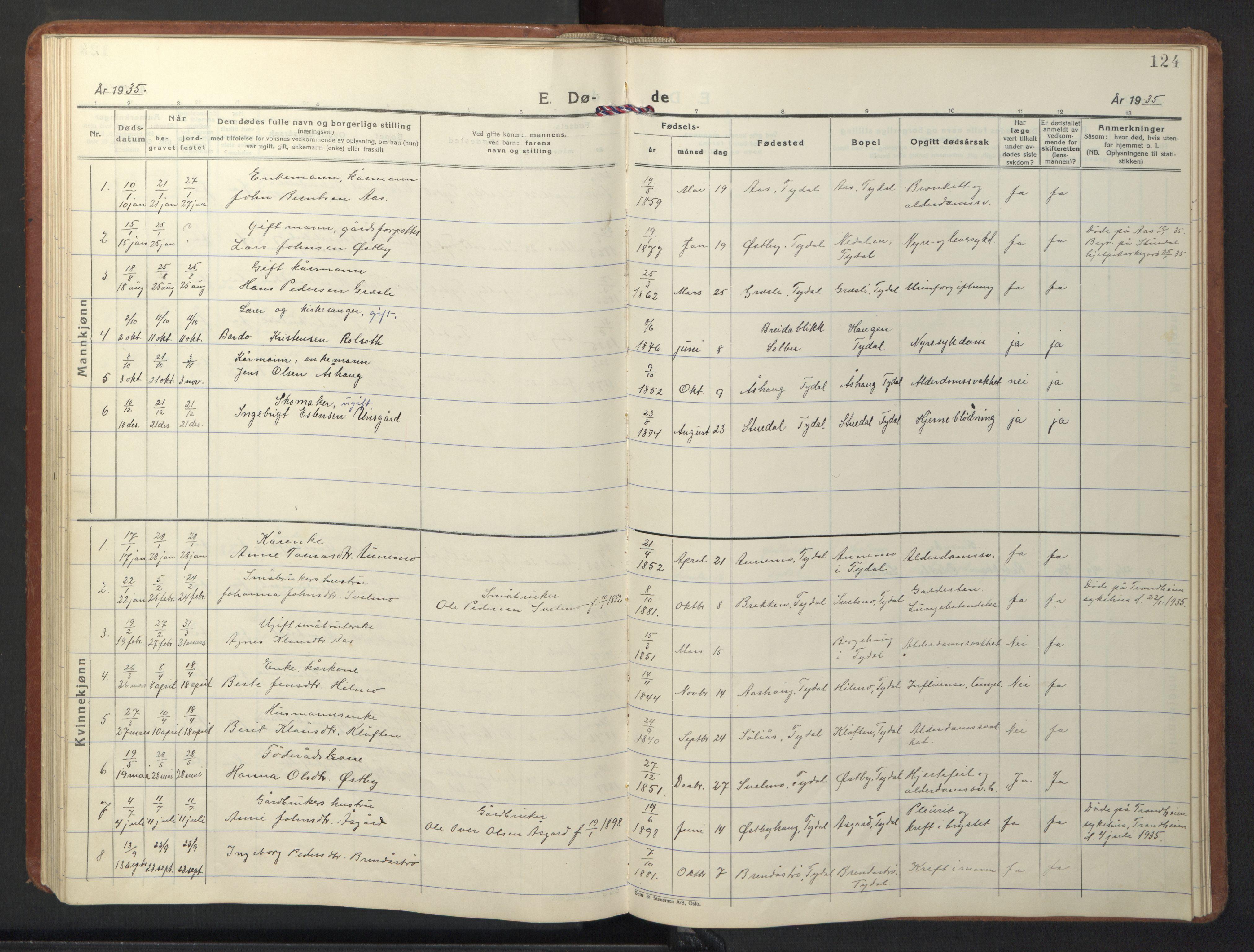 SAT, Ministerialprotokoller, klokkerbøker og fødselsregistre - Sør-Trøndelag, 698/L1169: Klokkerbok nr. 698C06, 1930-1949, s. 124