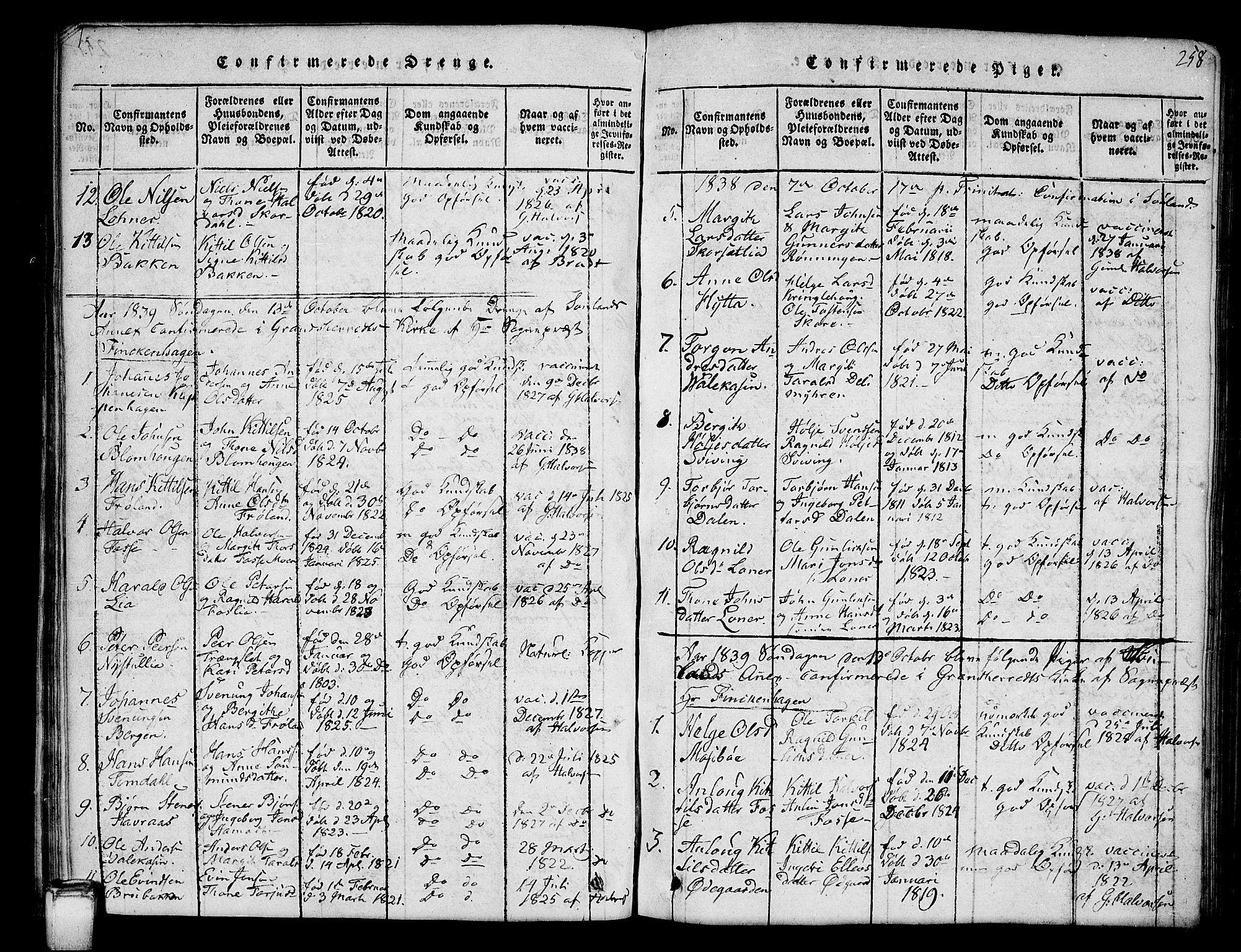 SAKO, Hjartdal kirkebøker, G/Gb/L0001: Klokkerbok nr. II 1, 1815-1842, s. 258