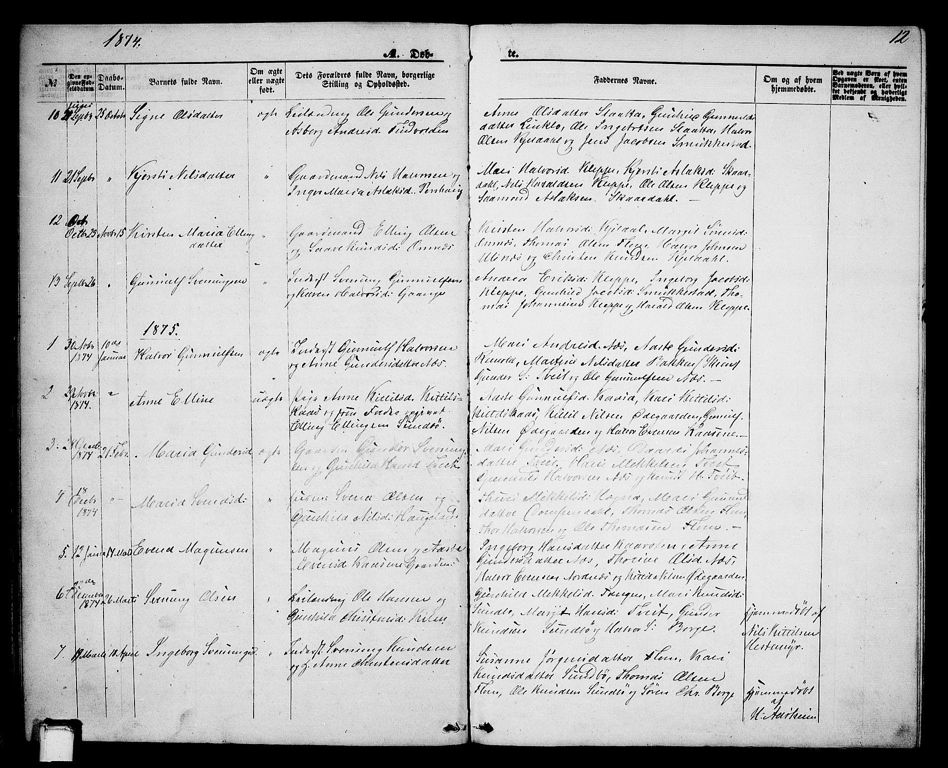 SAKO, Lunde kirkebøker, G/Gb/L0001: Klokkerbok nr. II 1, 1866-1887, s. 12