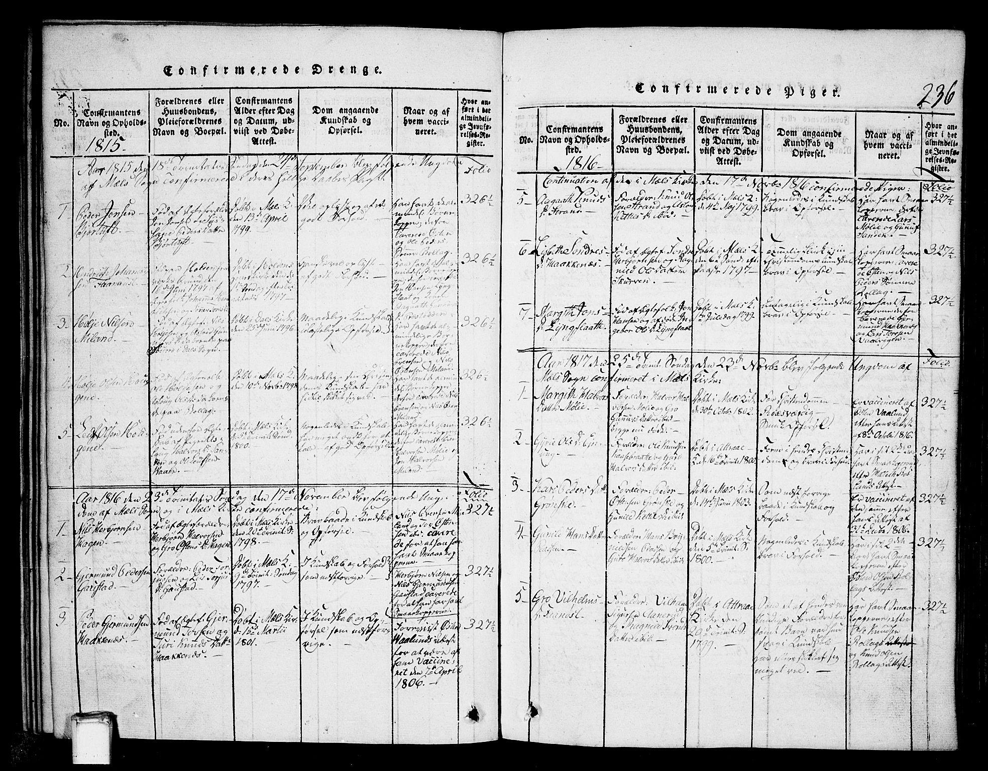 SAKO, Tinn kirkebøker, G/Gb/L0001: Klokkerbok nr. II 1 /1, 1815-1850, s. 236