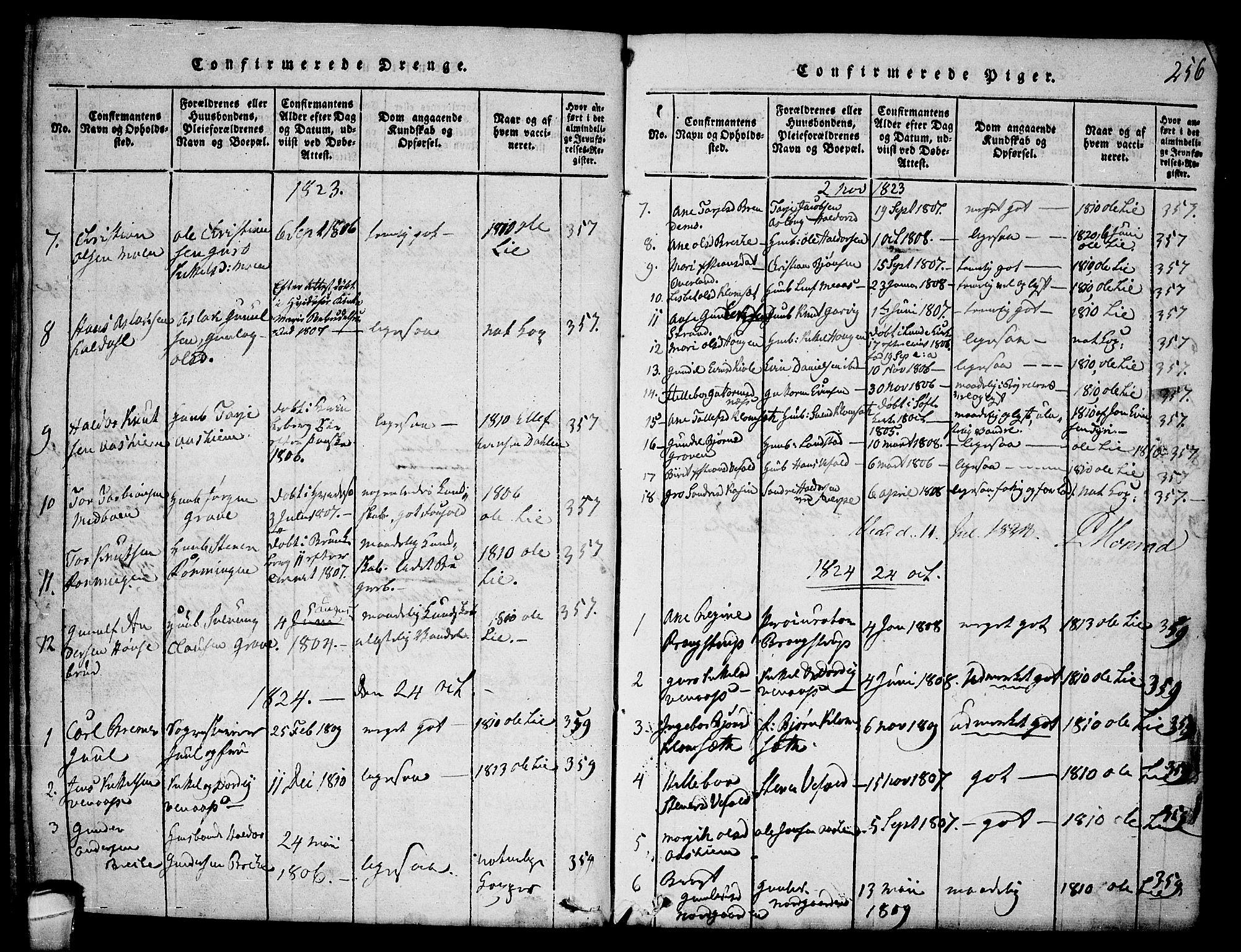 SAKO, Seljord kirkebøker, F/Fa/L0010: Ministerialbok nr. I 10, 1815-1831, s. 256