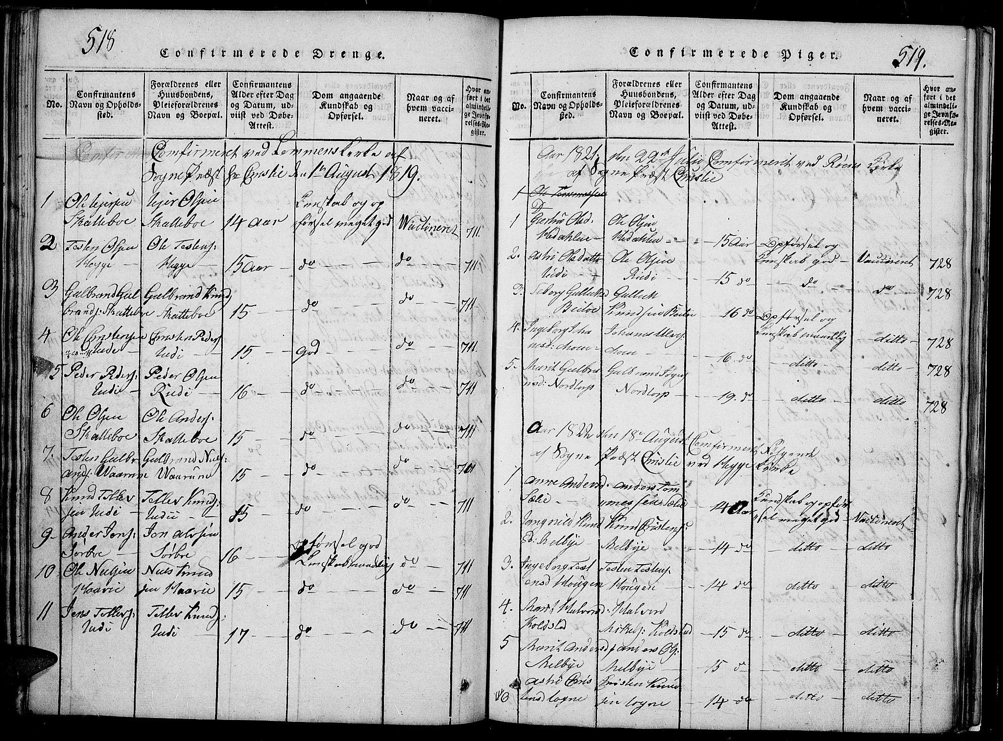 SAH, Slidre prestekontor, Klokkerbok nr. 2, 1814-1839, s. 518-519
