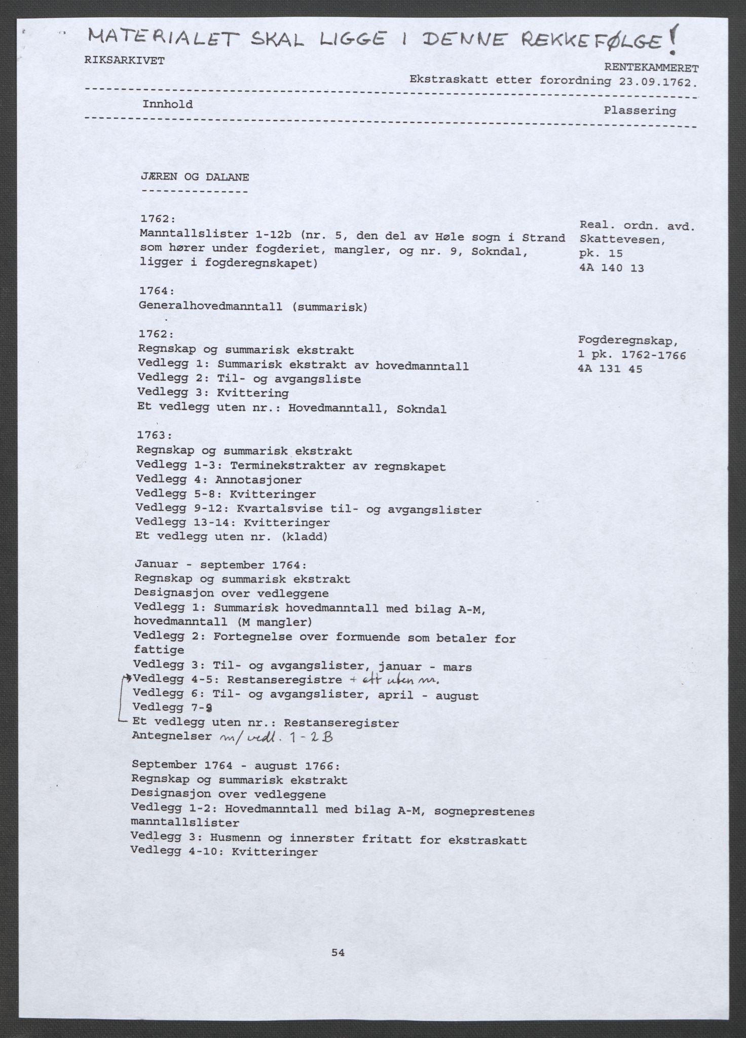 RA, Rentekammeret inntil 1814, Reviderte regnskaper, Fogderegnskap, R46/L2836: Ekstraskatten Jæren og Dalane, 1764-1766, s. 2
