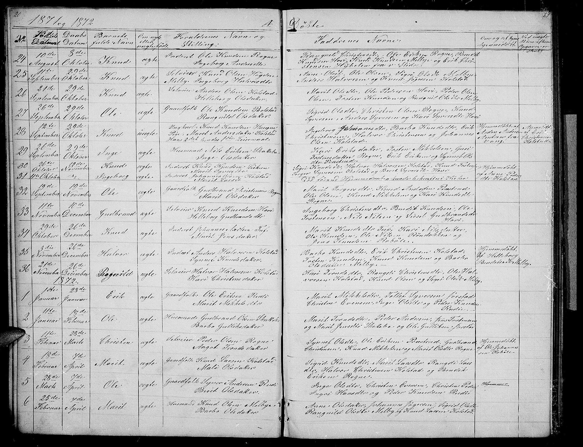 SAH, Øystre Slidre prestekontor, Klokkerbok nr. 3, 1866-1886, s. 20-21