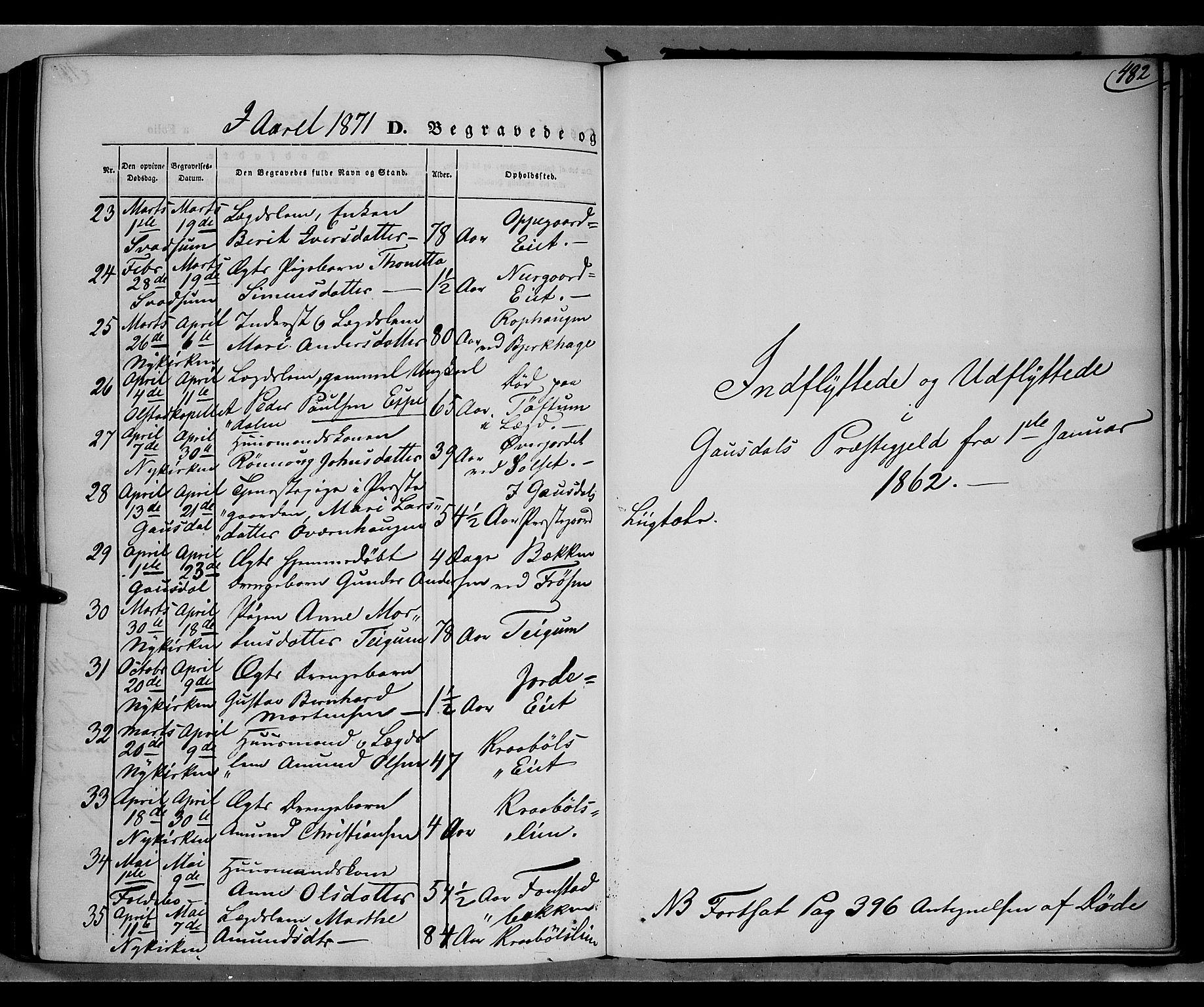 SAH, Gausdal prestekontor, Ministerialbok nr. 9, 1862-1873, s. 482
