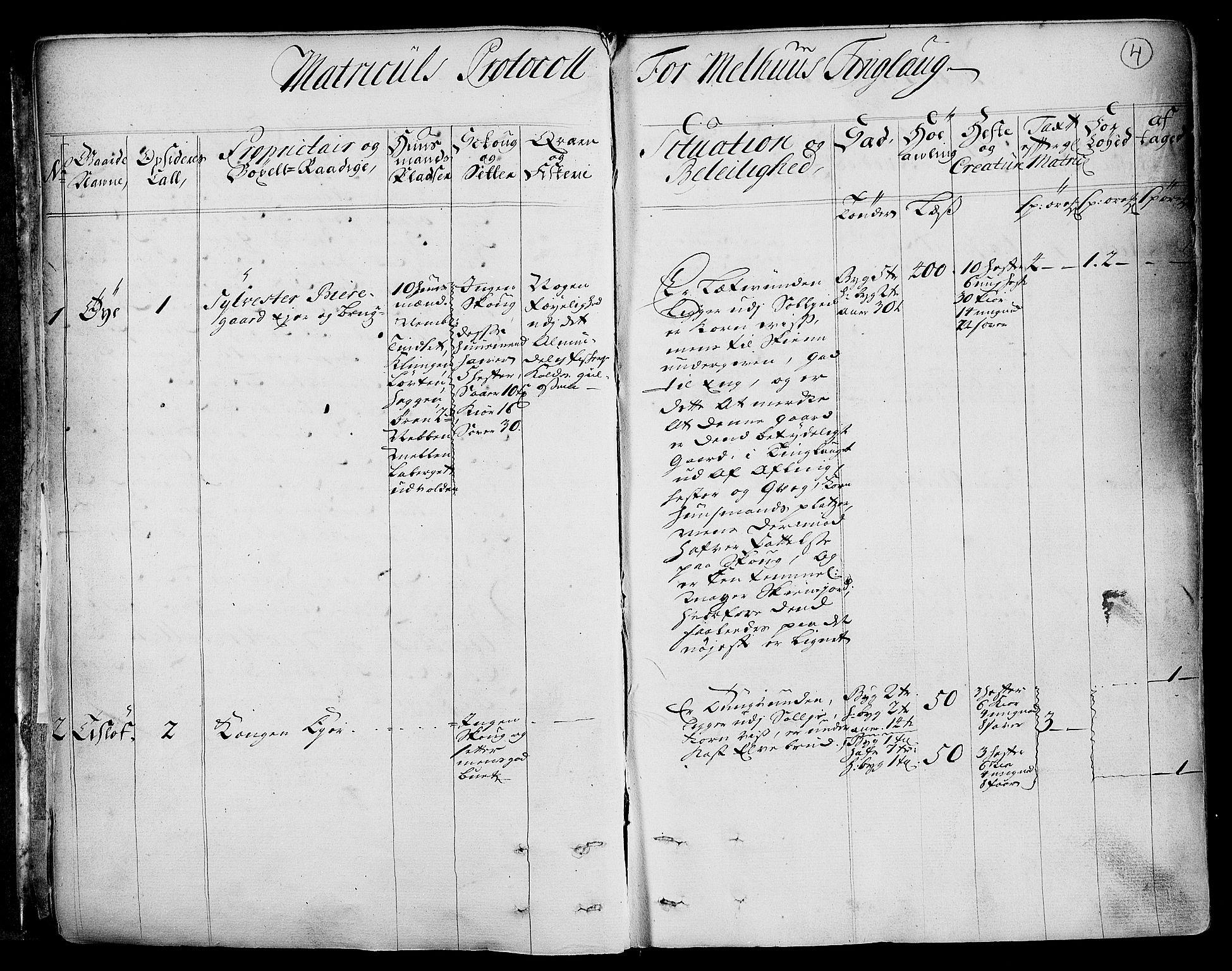 RA, Rentekammeret inntil 1814, Realistisk ordnet avdeling, N/Nb/Nbf/L0158: Gauldal eksaminasjonsprotokoll, 1723, s. 3b-4a