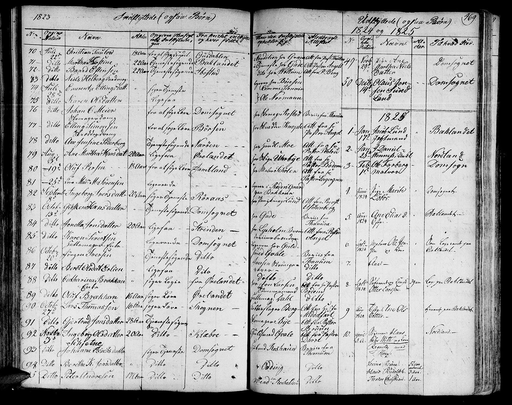 SAT, Ministerialprotokoller, klokkerbøker og fødselsregistre - Sør-Trøndelag, 602/L0109: Ministerialbok nr. 602A07, 1821-1840, s. 469