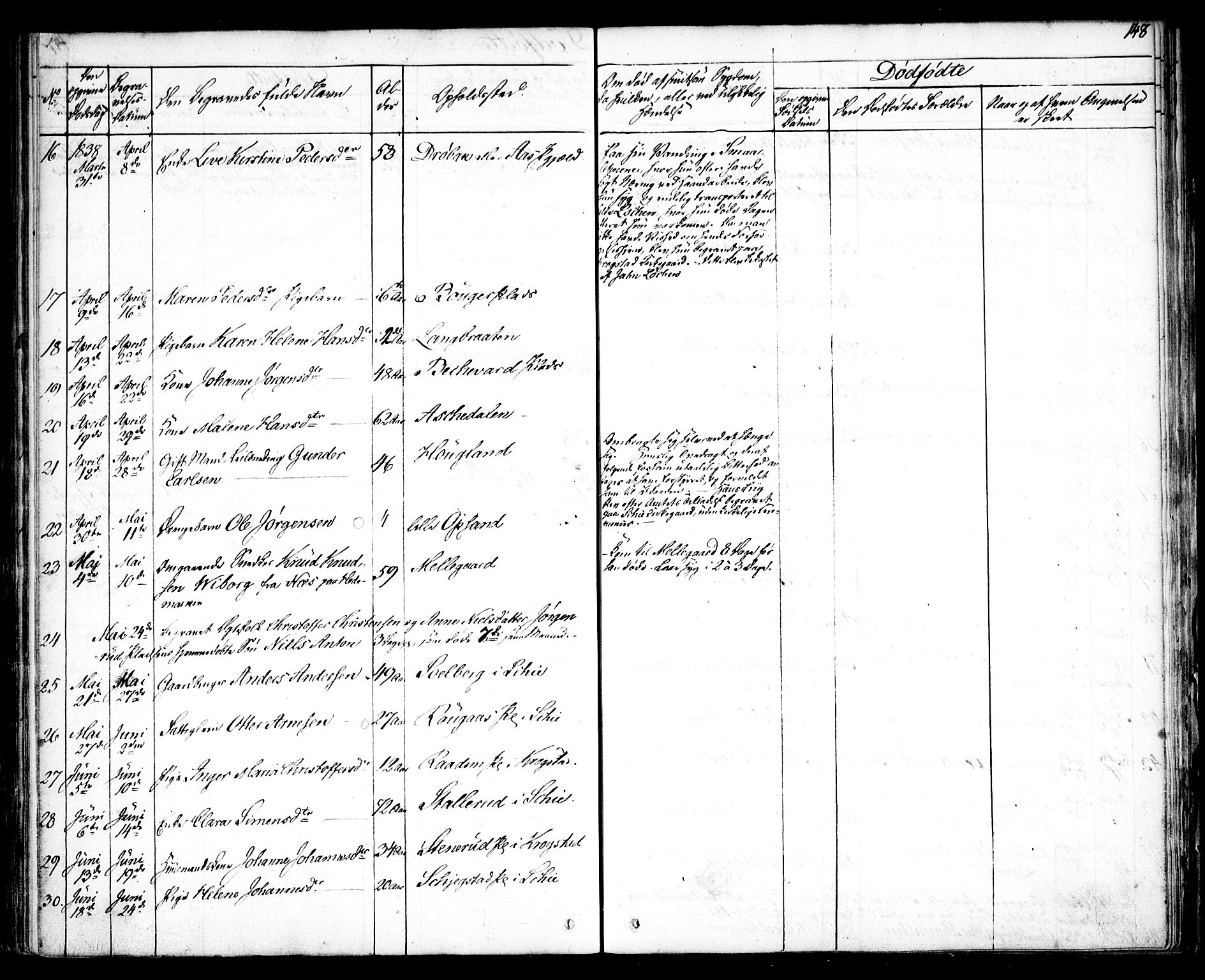 SAO, Kråkstad prestekontor Kirkebøker, F/Fa/L0005: Ministerialbok nr. I 5, 1837-1847, s. 148