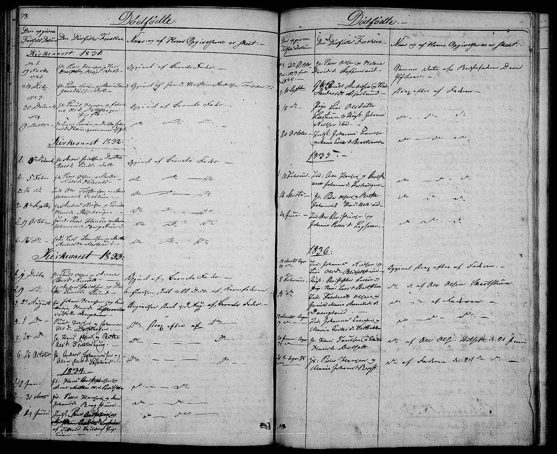 SAH, Vestre Toten prestekontor, Klokkerbok nr. 1, 1830-1836, s. 78