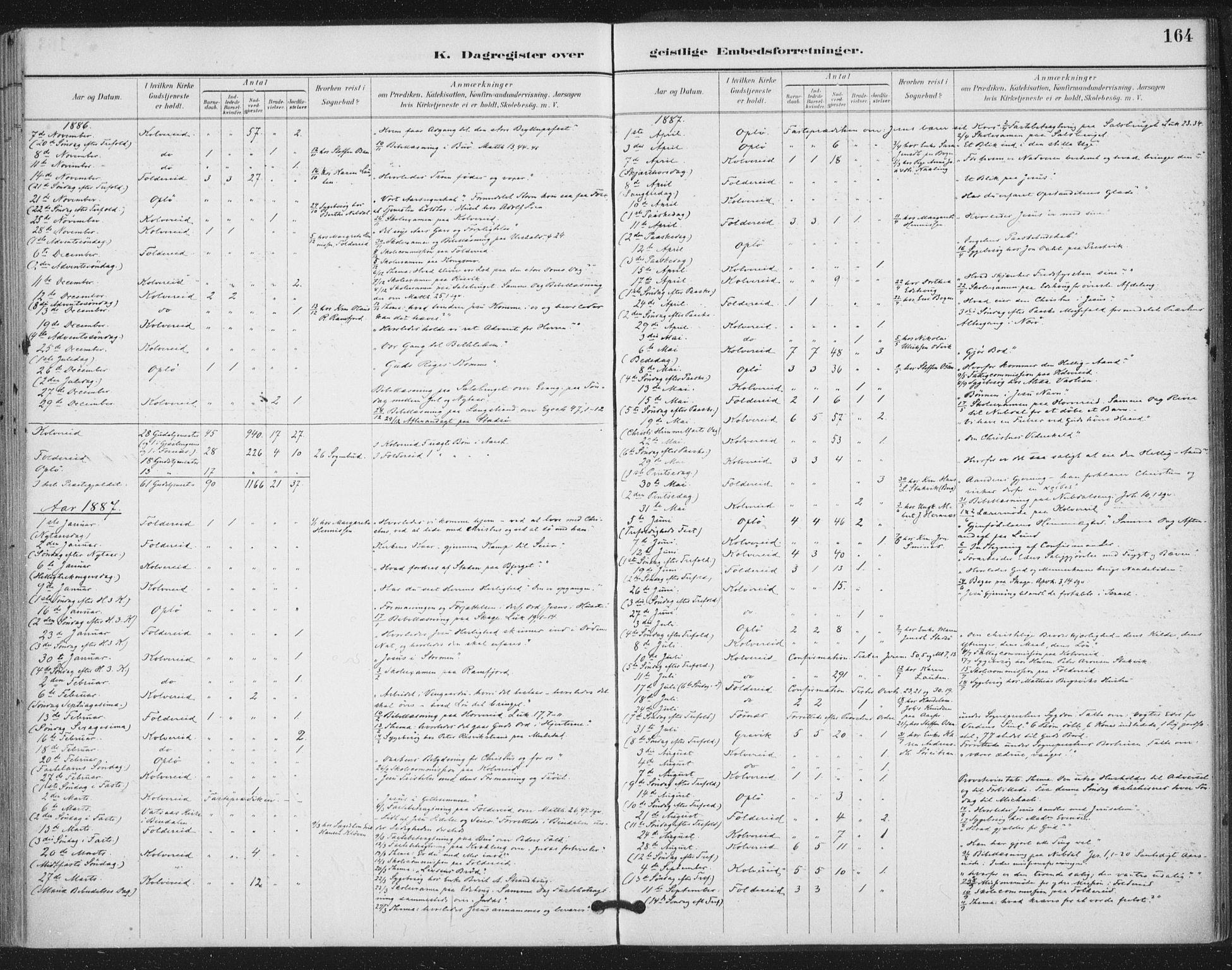 SAT, Ministerialprotokoller, klokkerbøker og fødselsregistre - Nord-Trøndelag, 783/L0660: Ministerialbok nr. 783A02, 1886-1918, s. 164
