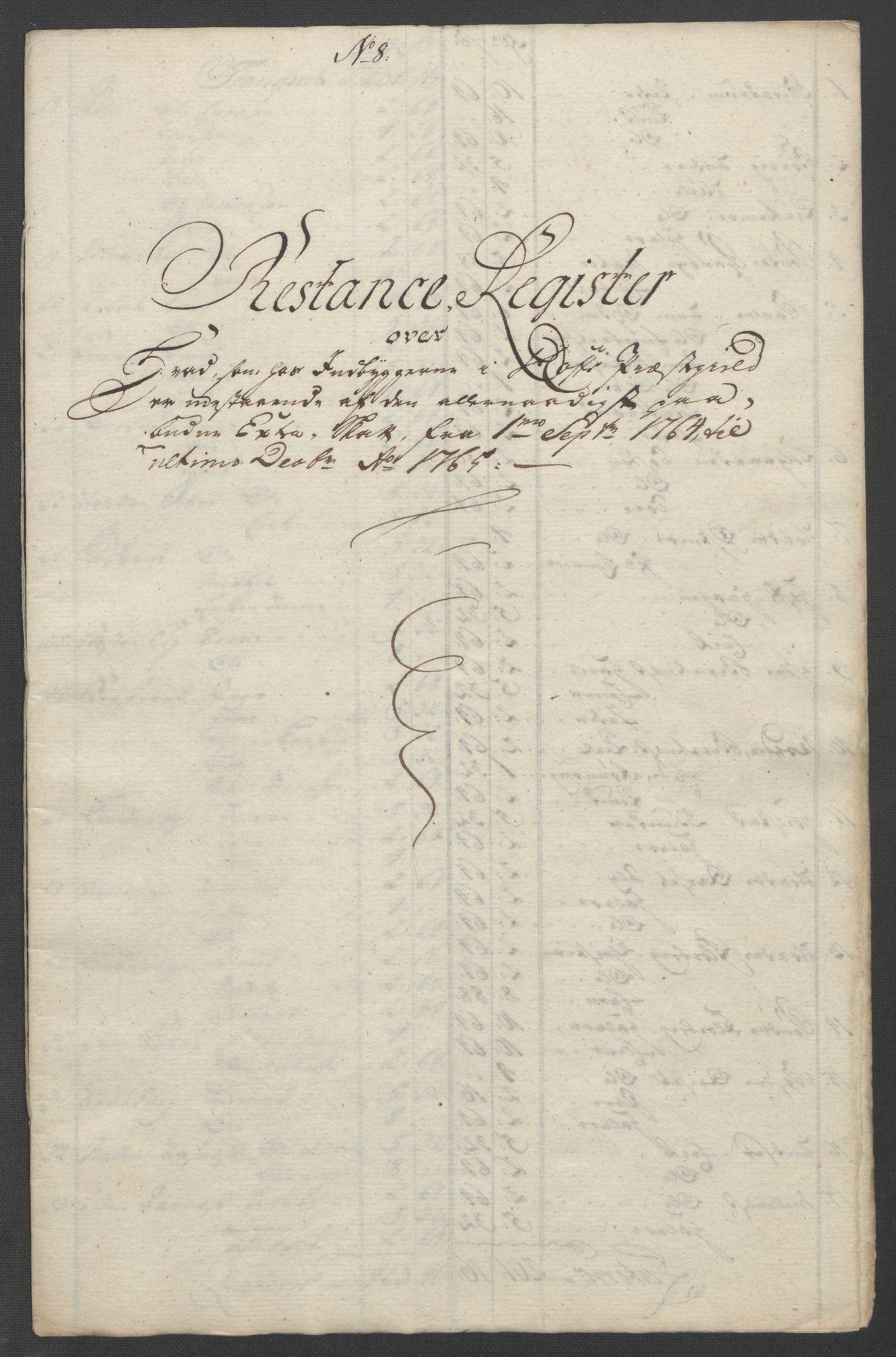 RA, Rentekammeret inntil 1814, Reviderte regnskaper, Fogderegnskap, R14/L0959: Ekstraskatten Solør og Odal, 1763-1770, s. 574