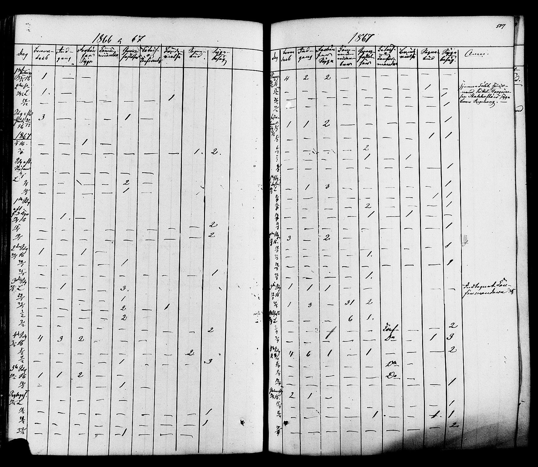 SAKO, Heddal kirkebøker, F/Fa/L0007: Ministerialbok nr. I 7, 1855-1877, s. 507