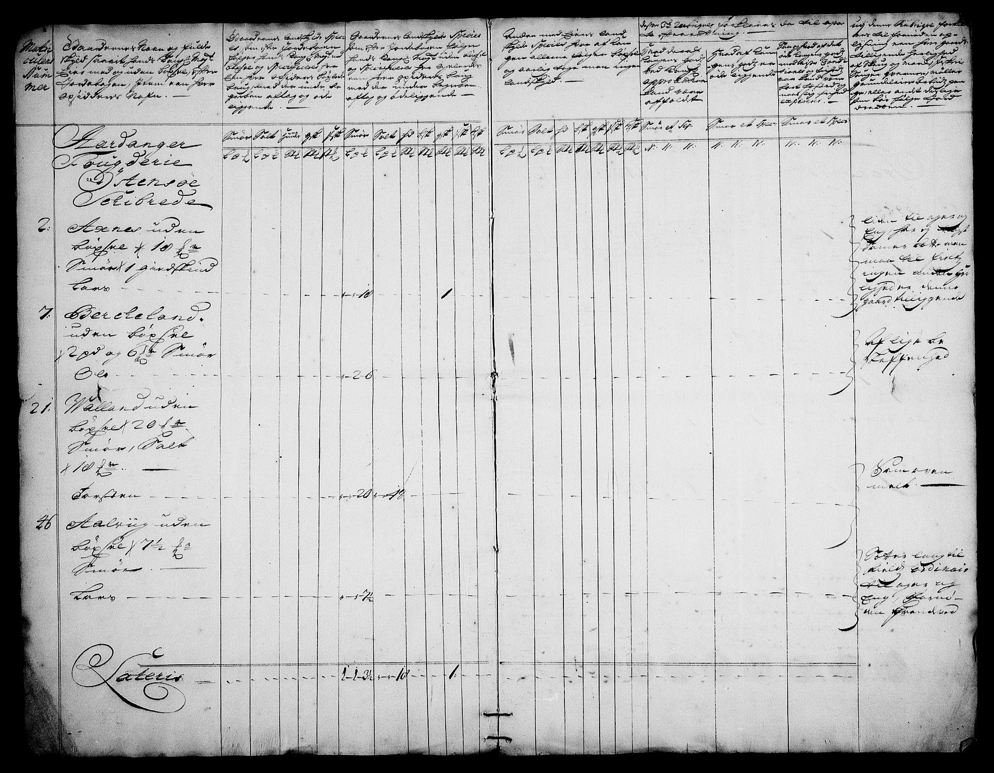 RA, Rentekammeret inntil 1814, Realistisk ordnet avdeling, On/L0003: [Jj 4]: Kommisjonsforretning over Vilhelm Hanssøns forpaktning av Halsnøy klosters gods, 1721-1729, s. 137