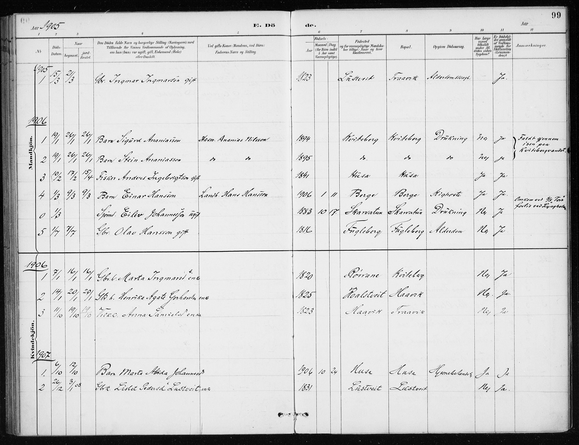 SAB, Kvinnherad Sokneprestembete, H/Haa: Ministerialbok nr. E 1, 1887-1912, s. 99