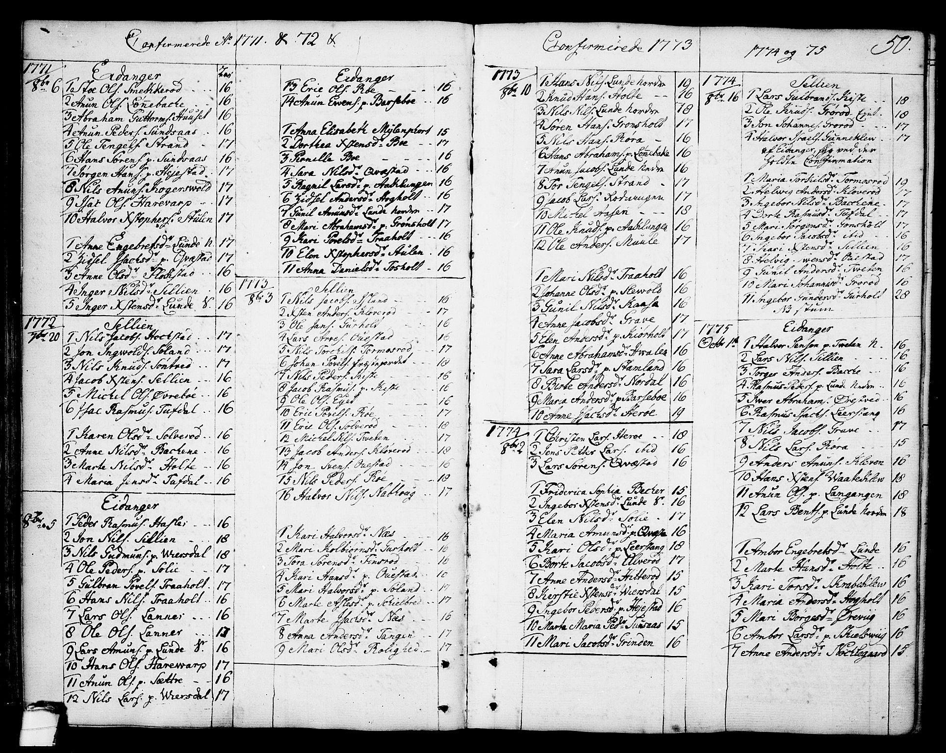 SAKO, Eidanger kirkebøker, F/Fa/L0006: Ministerialbok nr. 6, 1764-1814, s. 50