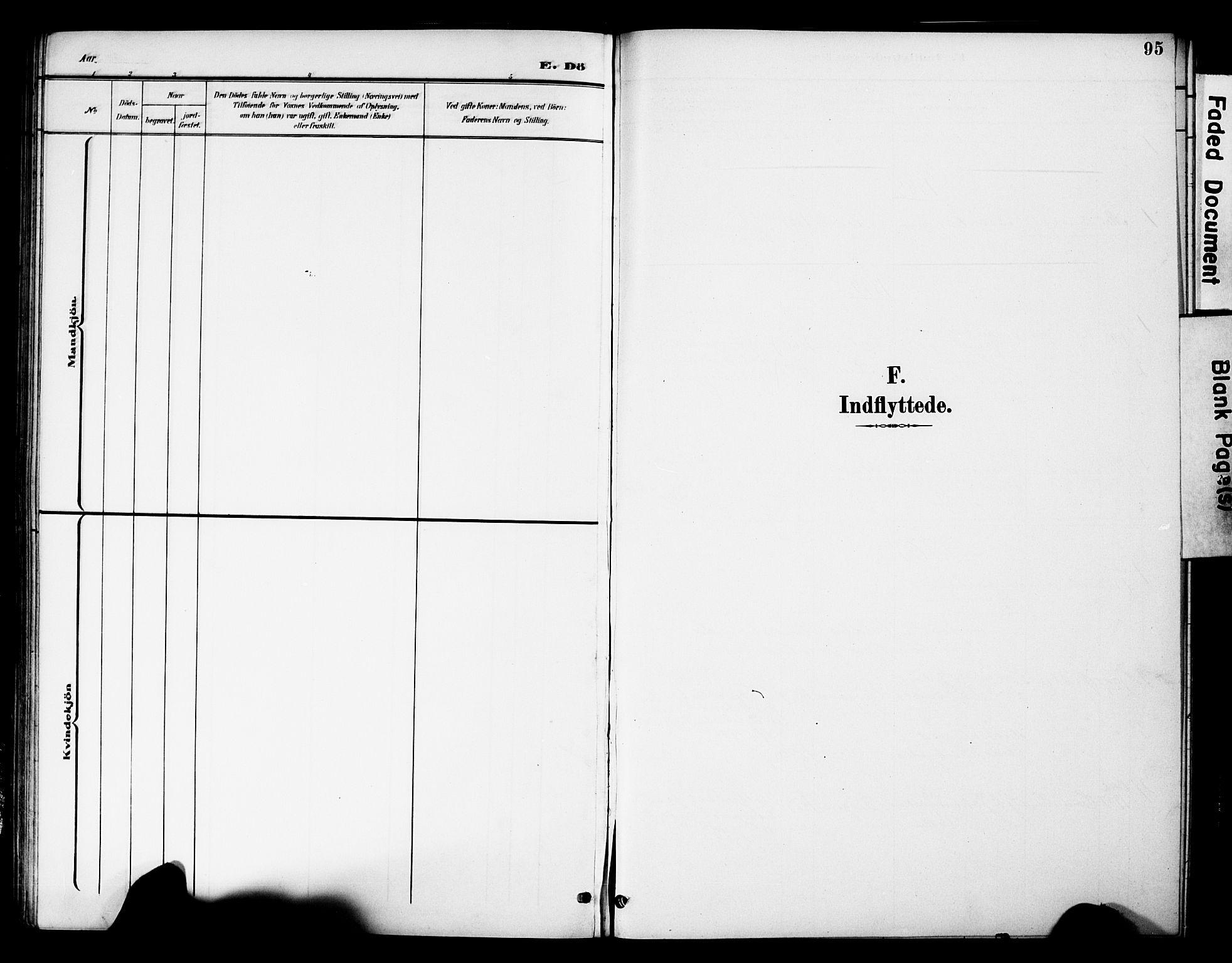 SAH, Øystre Slidre prestekontor, Klokkerbok nr. 5, 1887-1910, s. 95
