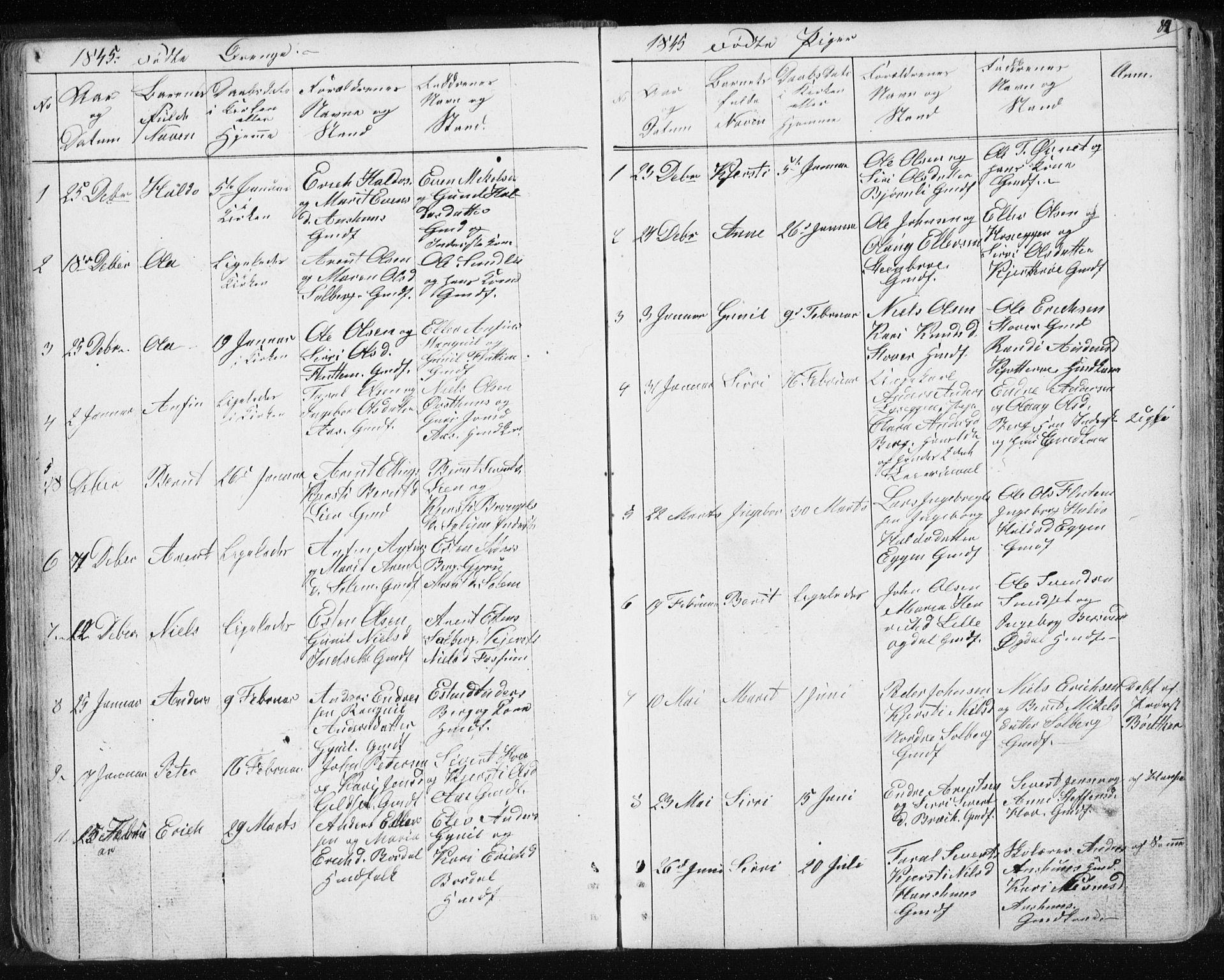 SAT, Ministerialprotokoller, klokkerbøker og fødselsregistre - Sør-Trøndelag, 689/L1043: Klokkerbok nr. 689C02, 1816-1892, s. 84