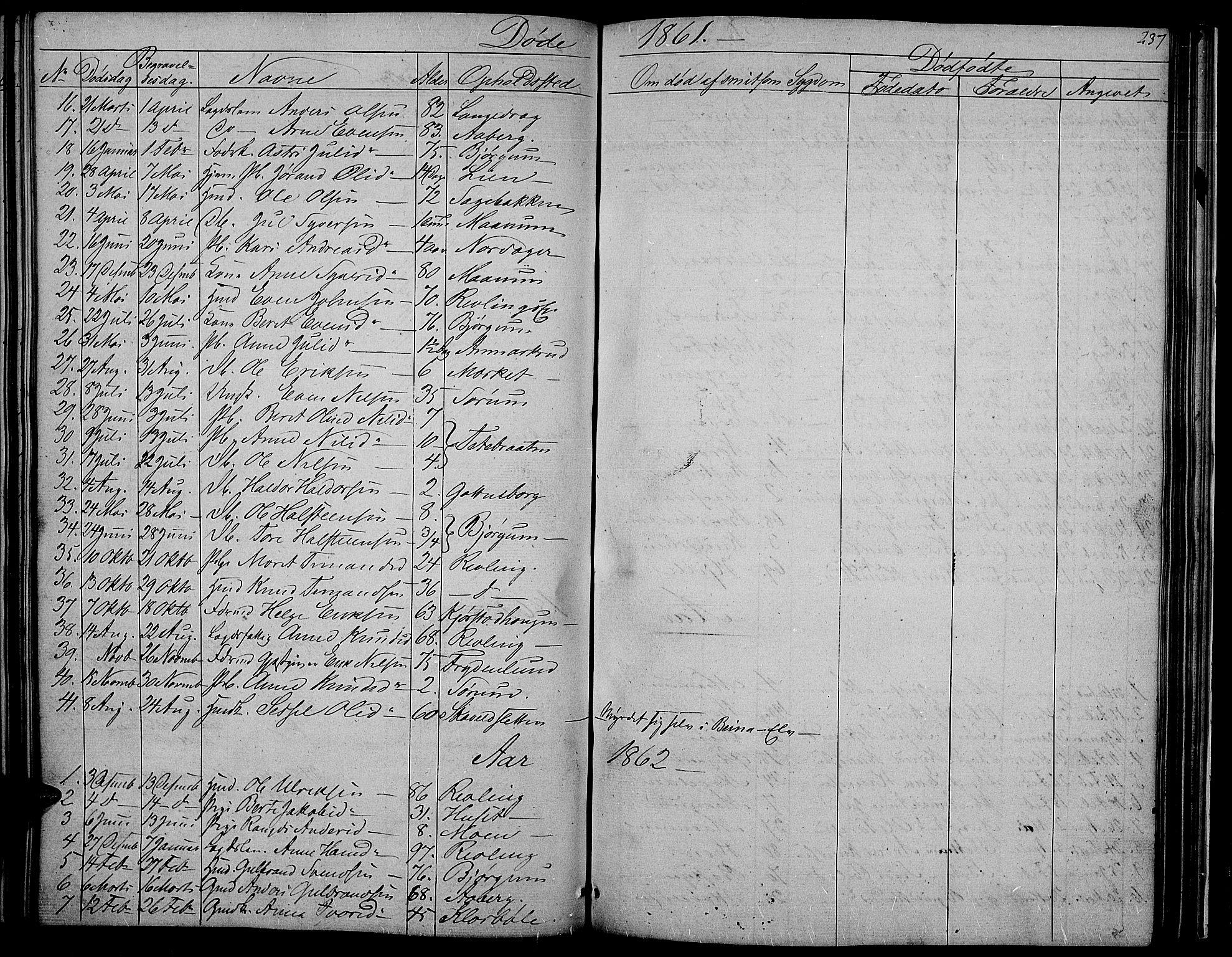 SAH, Nord-Aurdal prestekontor, Klokkerbok nr. 2, 1842-1877, s. 237
