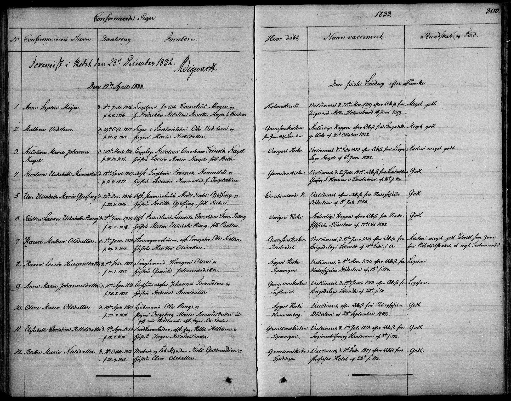 SAO, Garnisonsmenigheten Kirkebøker, F/Fa/L0006: Ministerialbok nr. 6, 1828-1841, s. 300