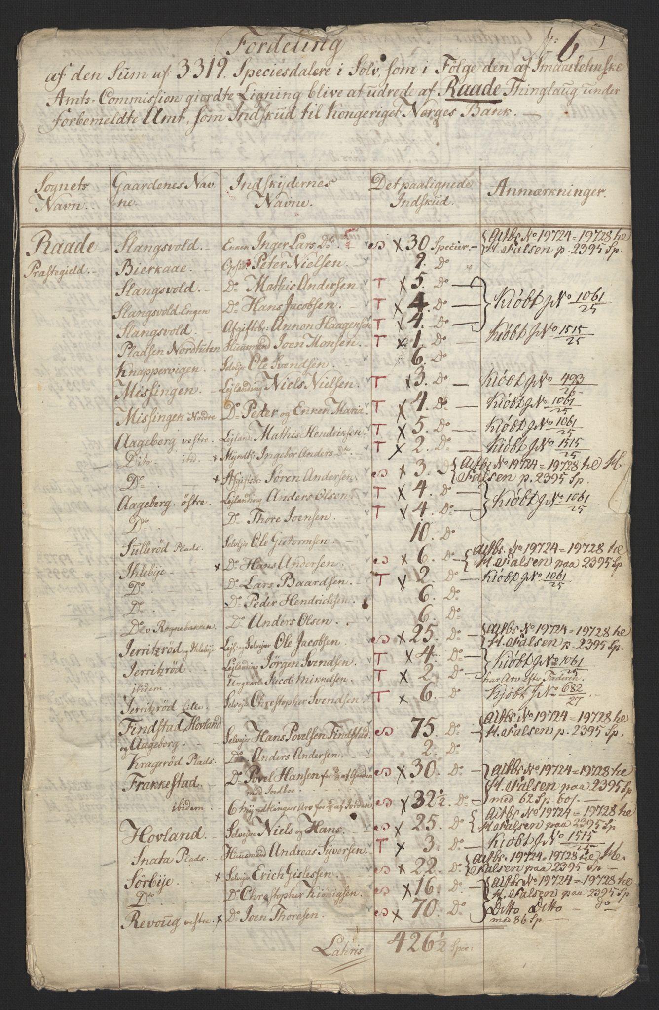 NOBA, Norges Bank/Sølvskatten 1816*, 1816, s. 30