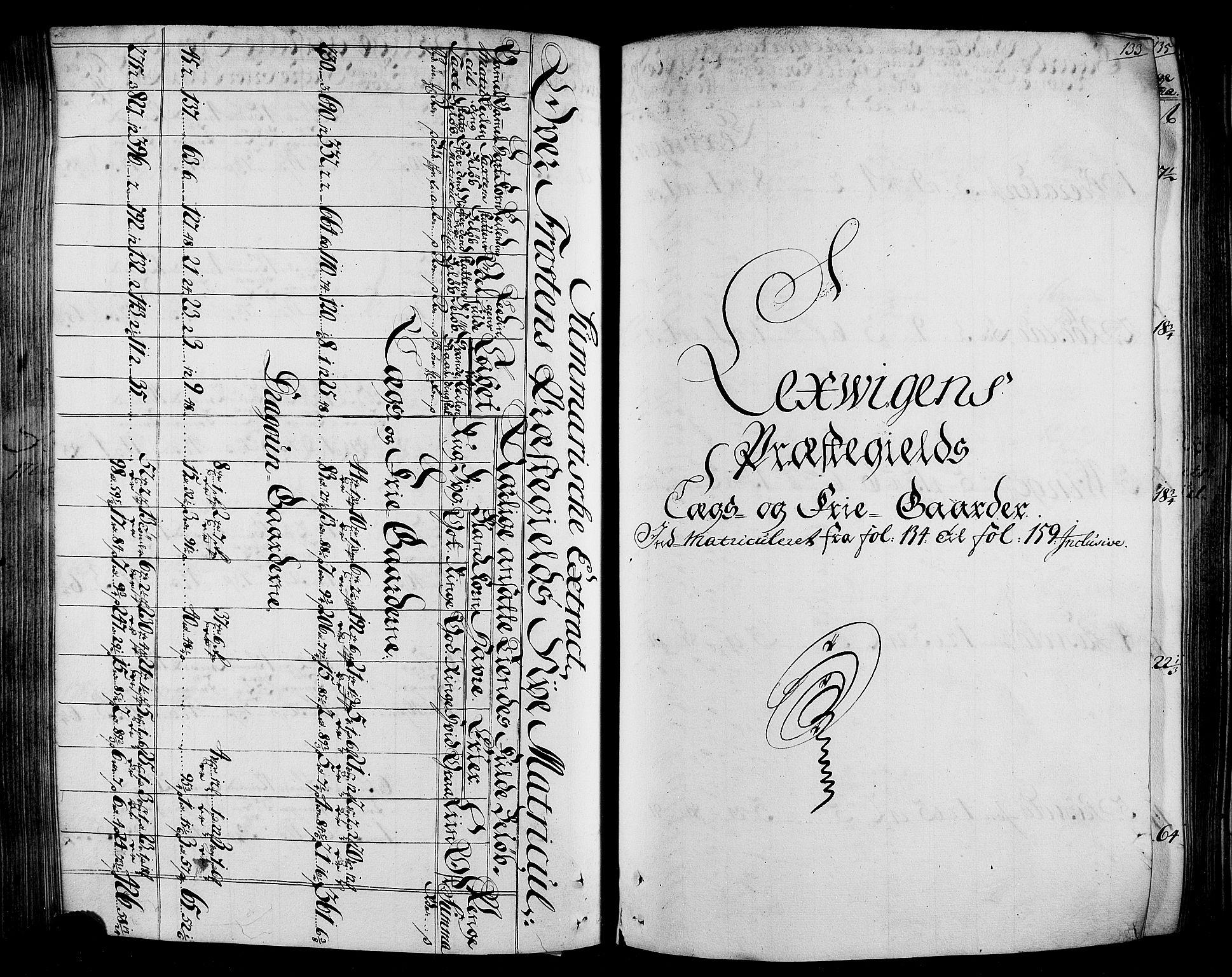 RA, Rentekammeret inntil 1814, Realistisk ordnet avdeling, N/Nb/Nbf/L0165: Stjørdal og Verdal matrikkelprotokoll, 1723, s. 132b-133a