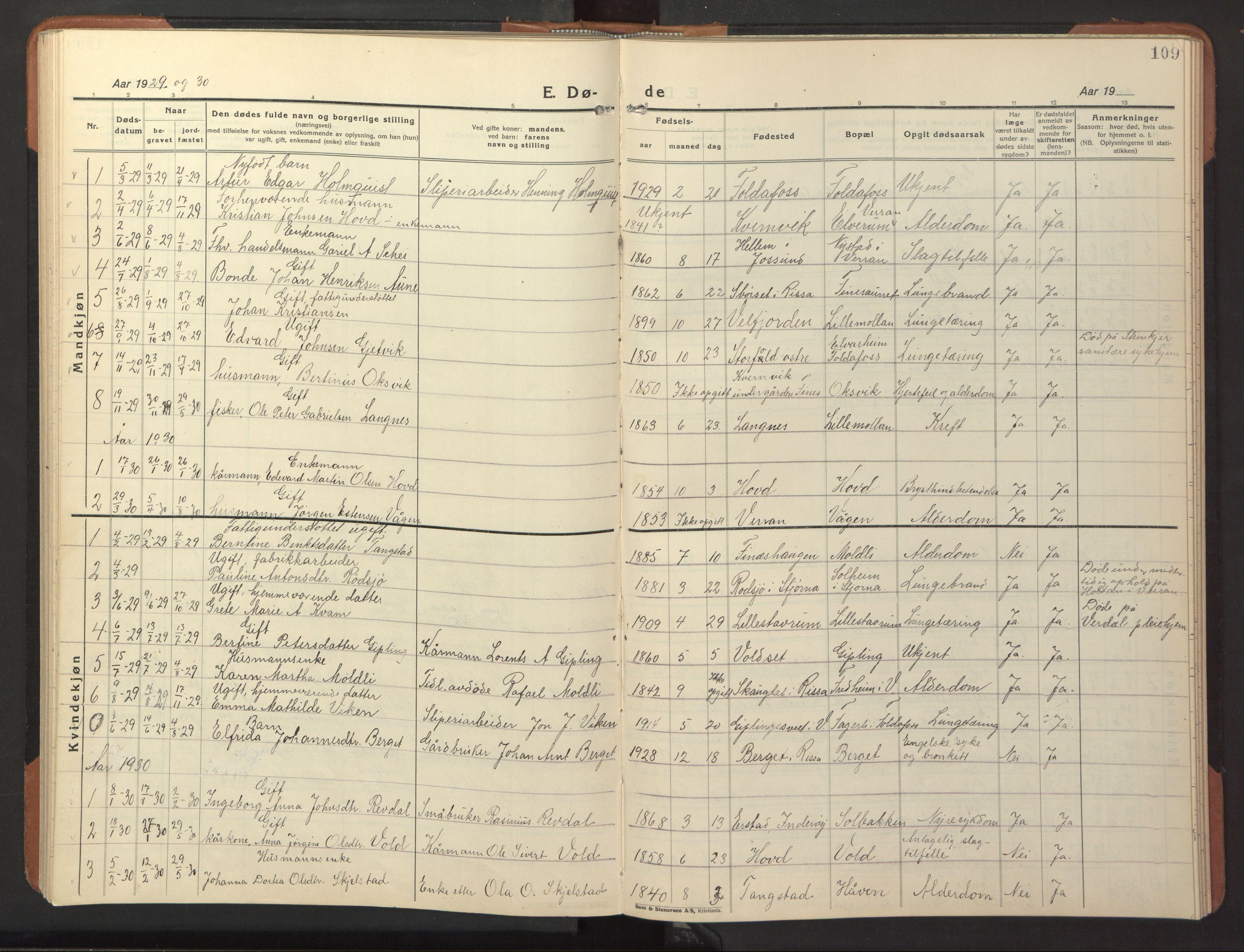 SAT, Ministerialprotokoller, klokkerbøker og fødselsregistre - Nord-Trøndelag, 744/L0425: Klokkerbok nr. 744C04, 1924-1947, s. 109