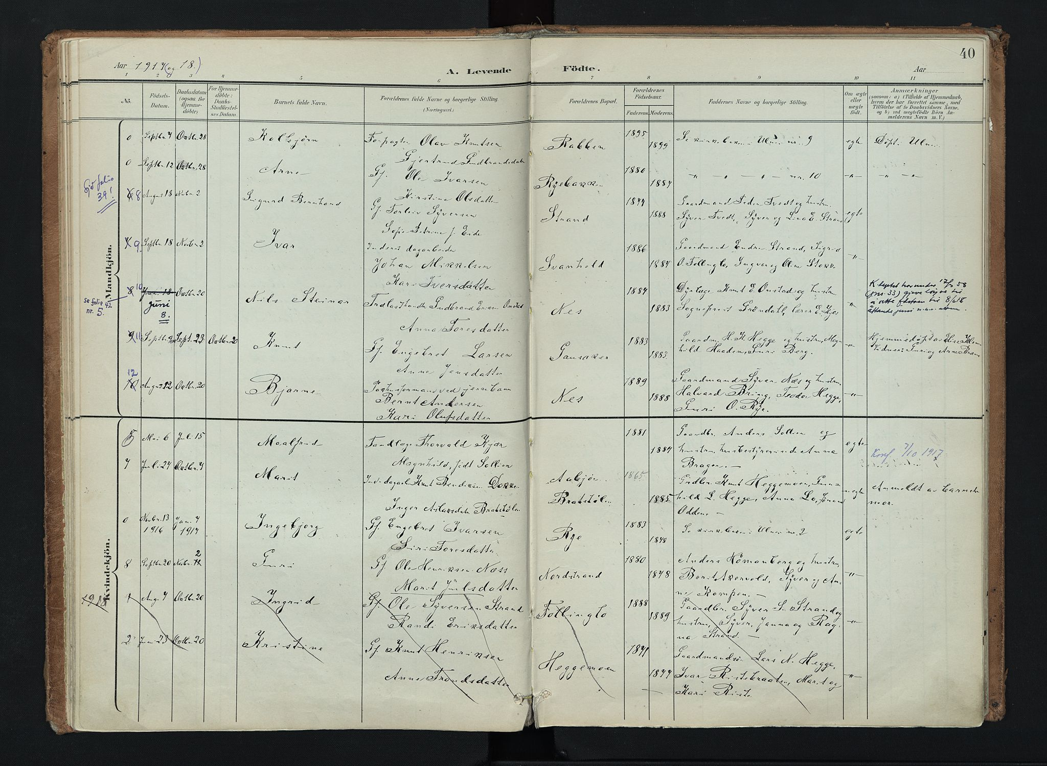 SAH, Nord-Aurdal prestekontor, Ministerialbok nr. 16, 1897-1925, s. 40
