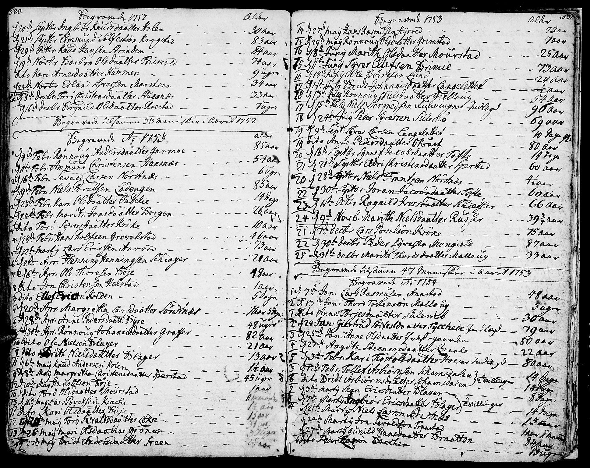 SAH, Lom prestekontor, K/L0002: Ministerialbok nr. 2, 1749-1801, s. 530-531