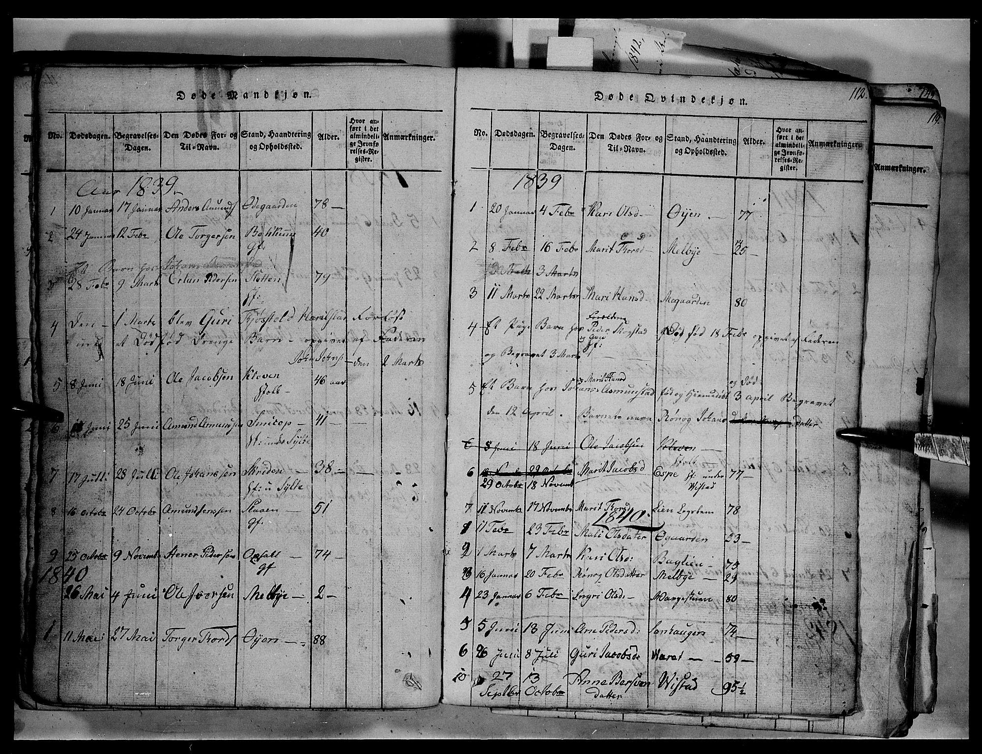 SAH, Fron prestekontor, H/Ha/Hab/L0003: Klokkerbok nr. 3, 1816-1850, s. 112