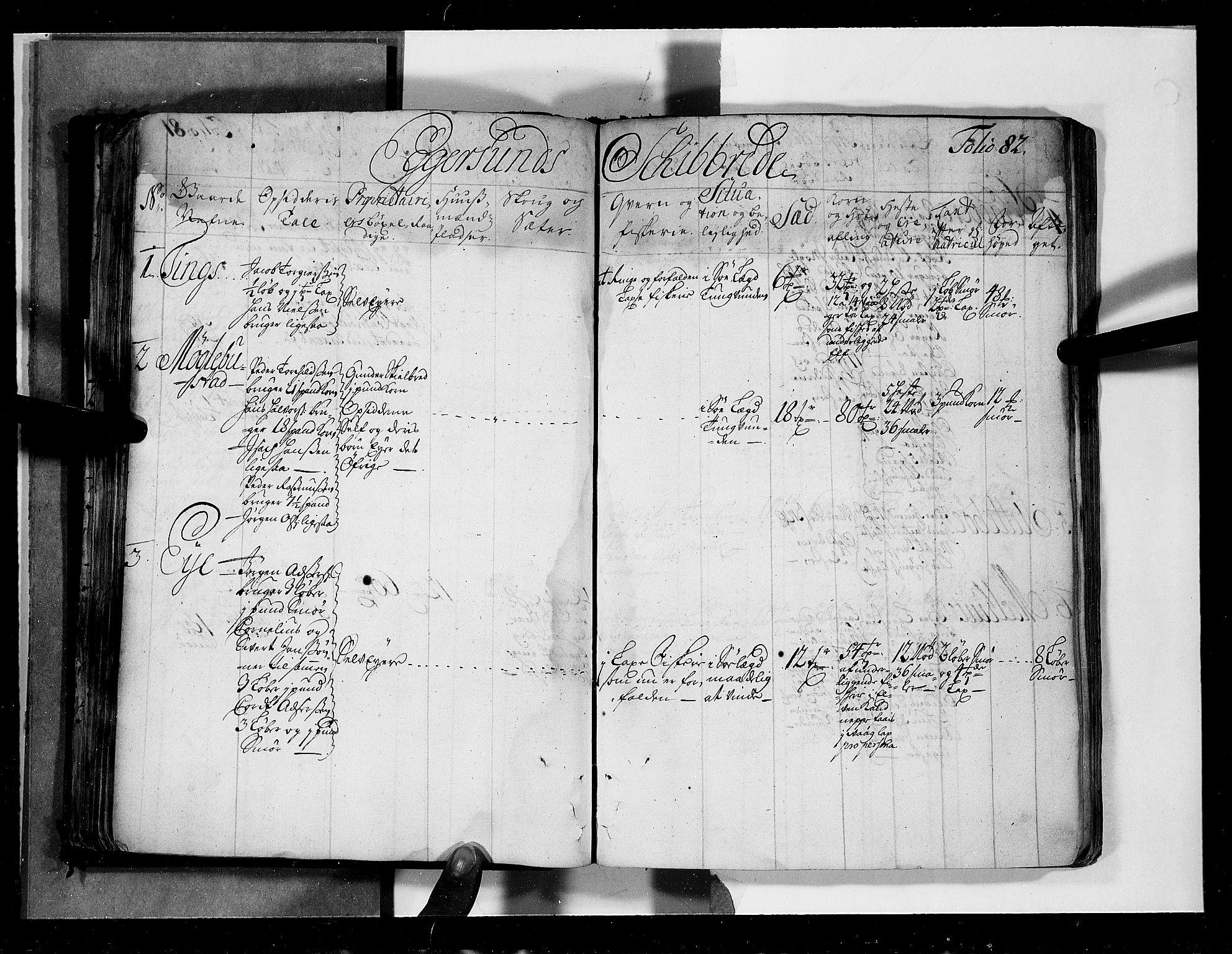 RA, Rentekammeret inntil 1814, Realistisk ordnet avdeling, N/Nb/Nbf/L0131: Jæren og Dalane eksaminasjonsprotokoll, 1723, s. 81b-82a