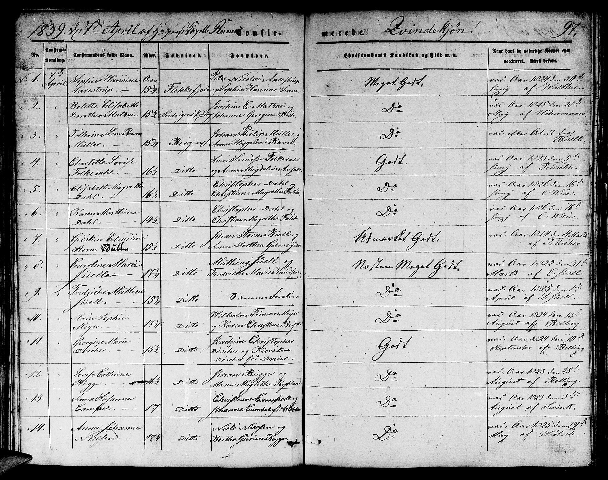 SAB, Domkirken Sokneprestembete, H/Hab/L0022: Klokkerbok nr. C 2, 1839-1854, s. 97