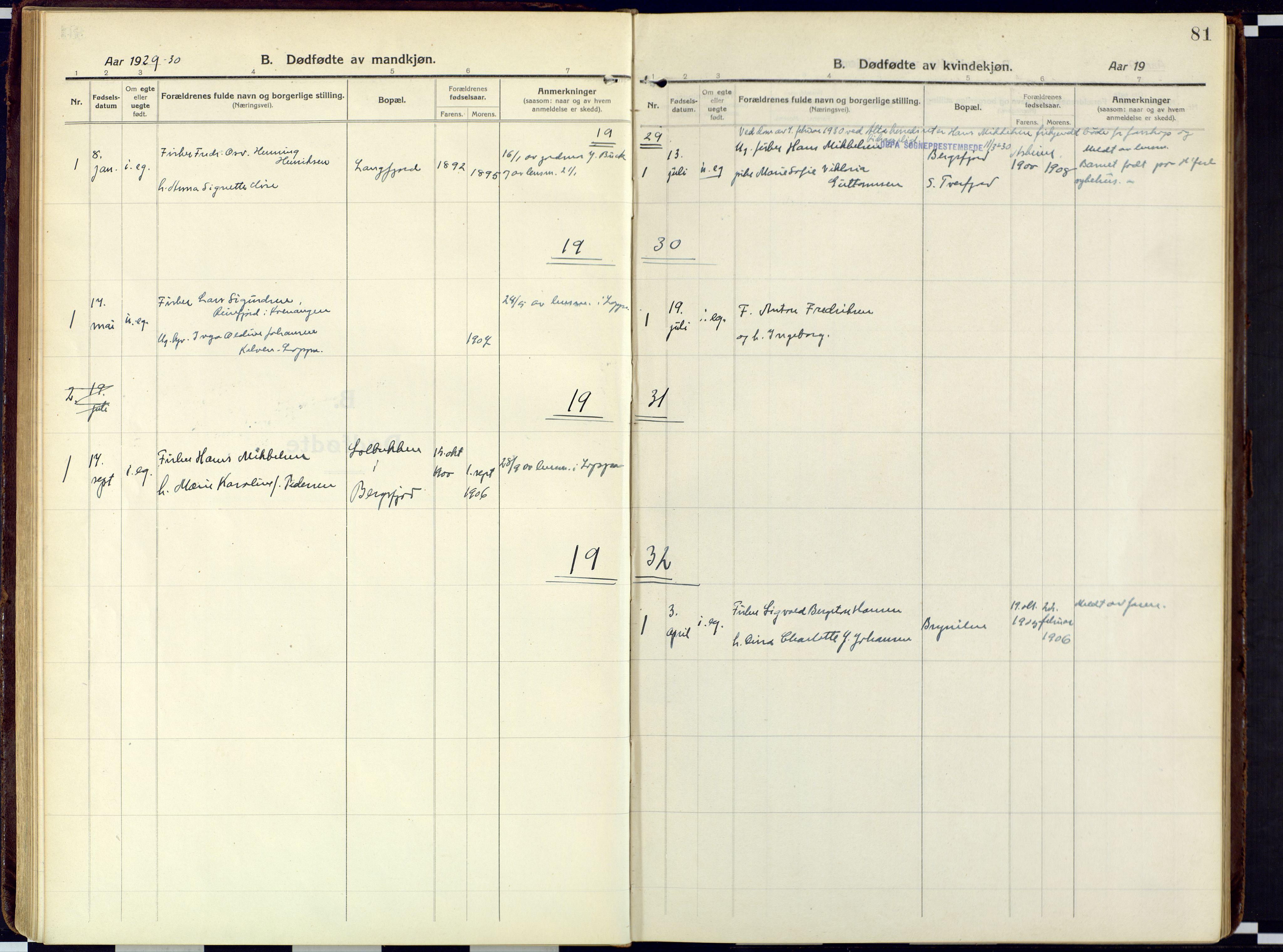 SATØ, Loppa sokneprestkontor, H/Ha/L0013kirke: Ministerialbok nr. 13, 1920-1932, s. 81