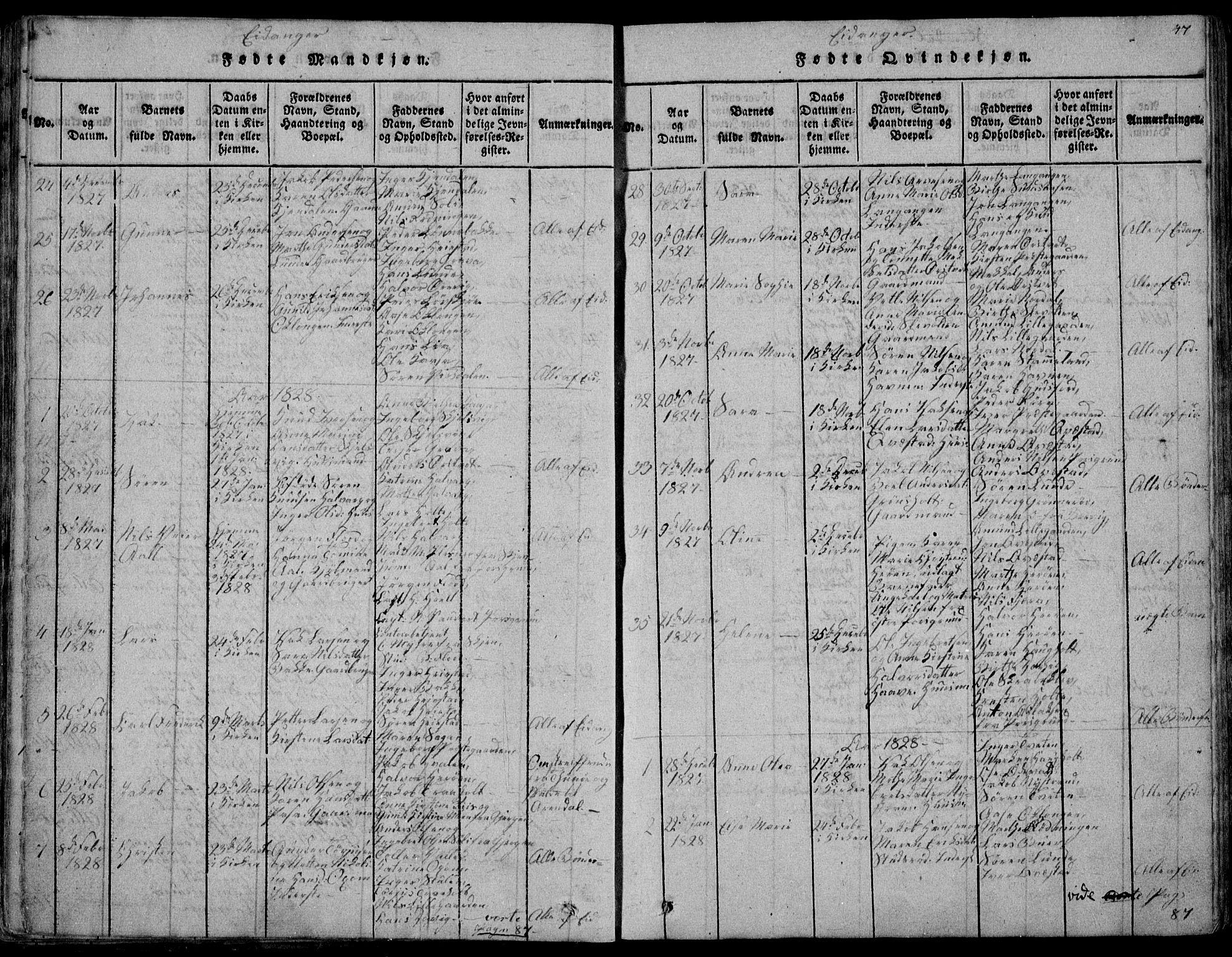 SAKO, Eidanger kirkebøker, F/Fa/L0007: Ministerialbok nr. 7, 1814-1831, s. 47