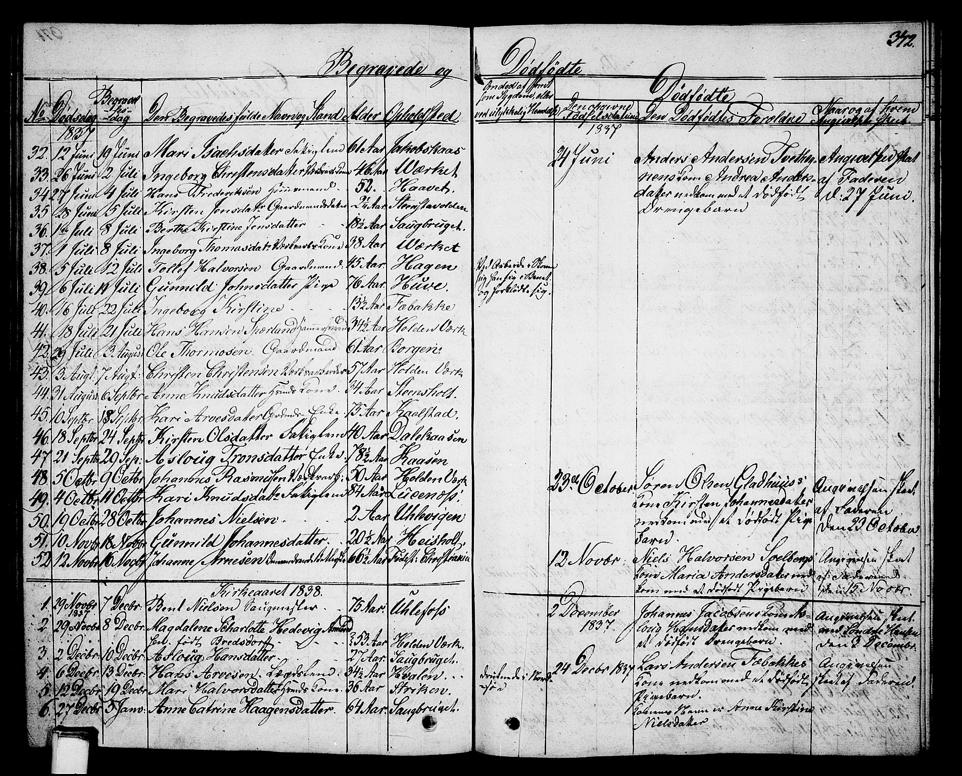 SAKO, Holla kirkebøker, G/Ga/L0002: Klokkerbok nr. I 2, 1830-1848, s. 372