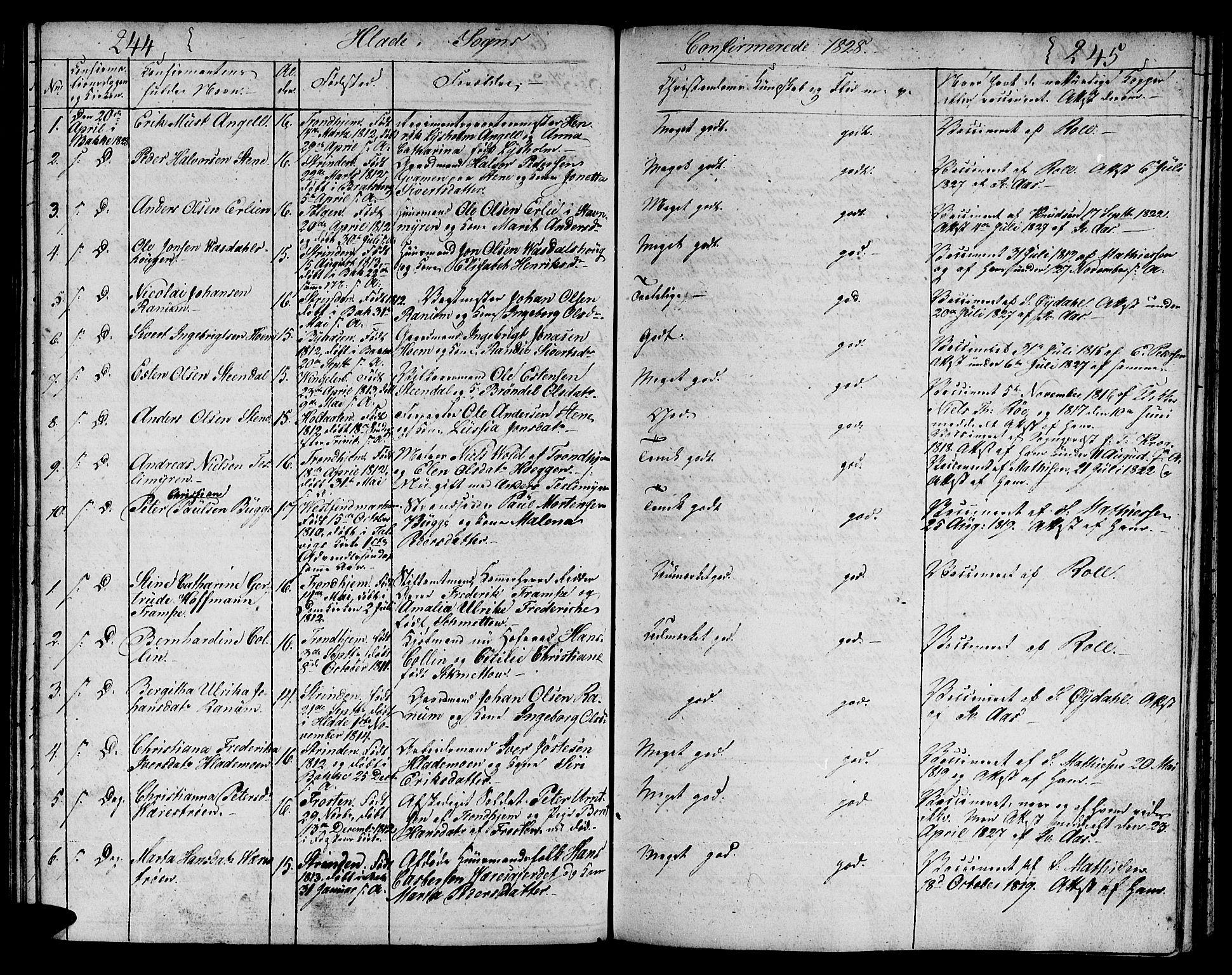 SAT, Ministerialprotokoller, klokkerbøker og fødselsregistre - Sør-Trøndelag, 606/L0306: Klokkerbok nr. 606C02, 1797-1829, s. 244-245