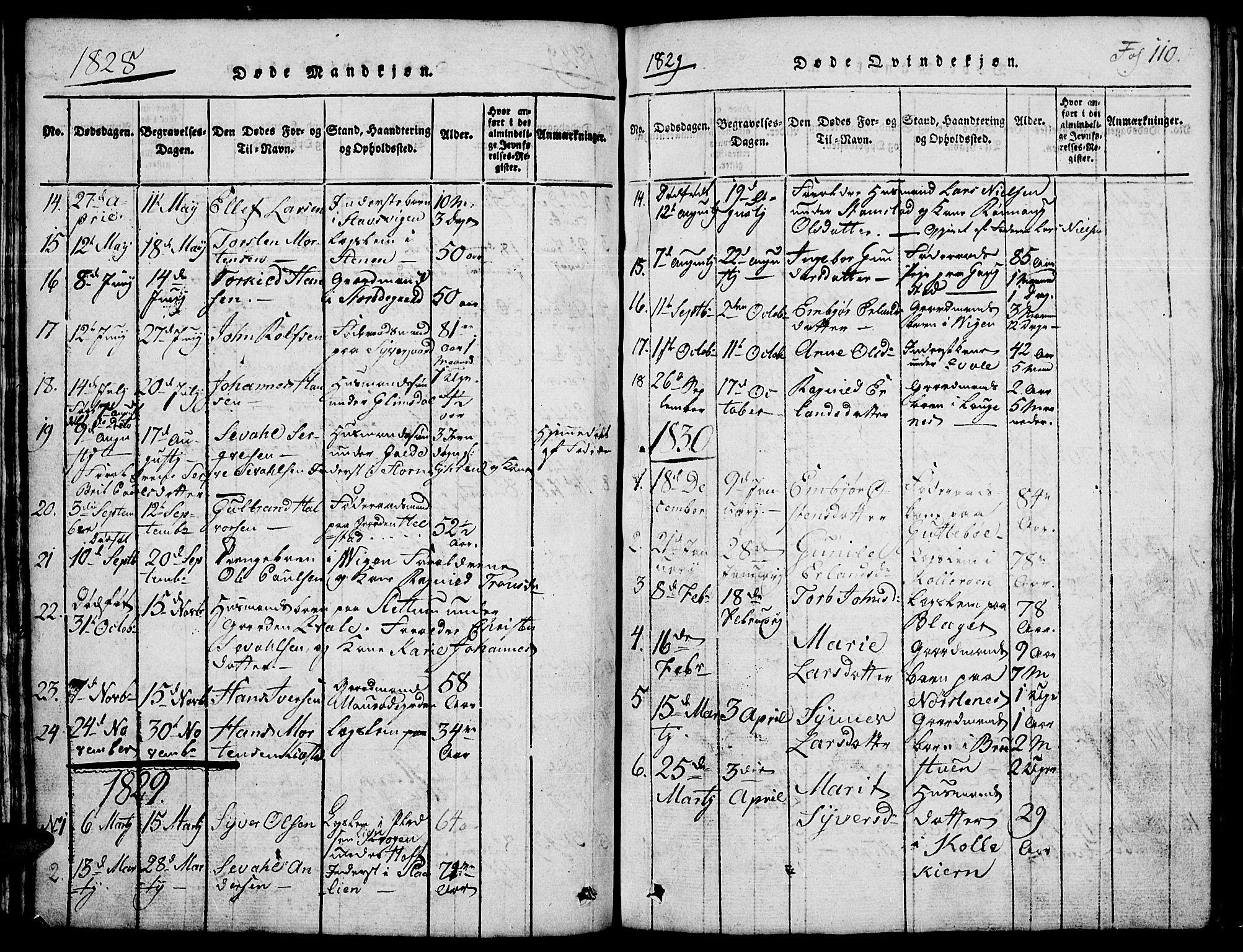 SAH, Lom prestekontor, L/L0001: Klokkerbok nr. 1, 1815-1836, s. 110