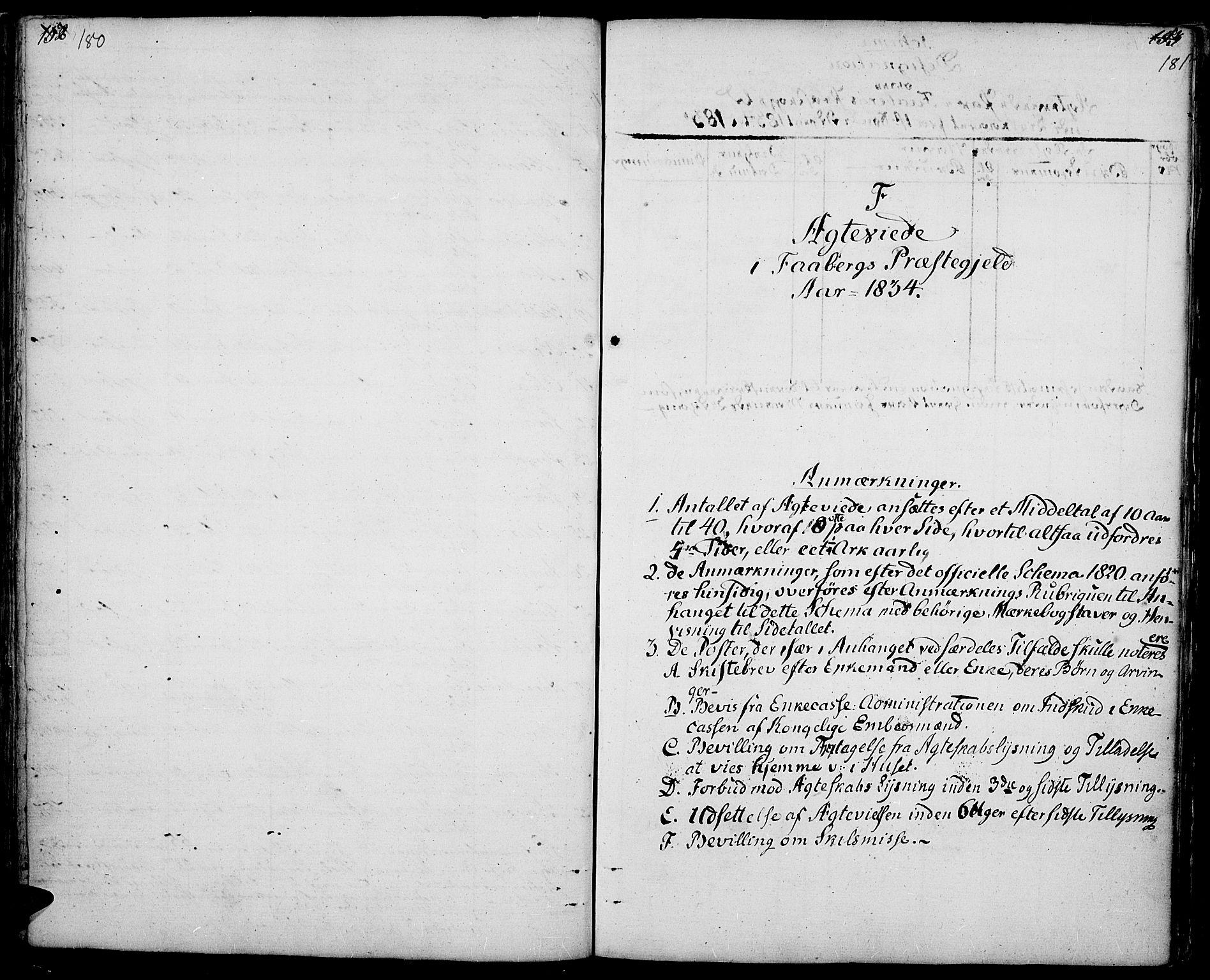 SAH, Fåberg prestekontor, Ministerialbok nr. 4, 1833-1837, s. 180-181