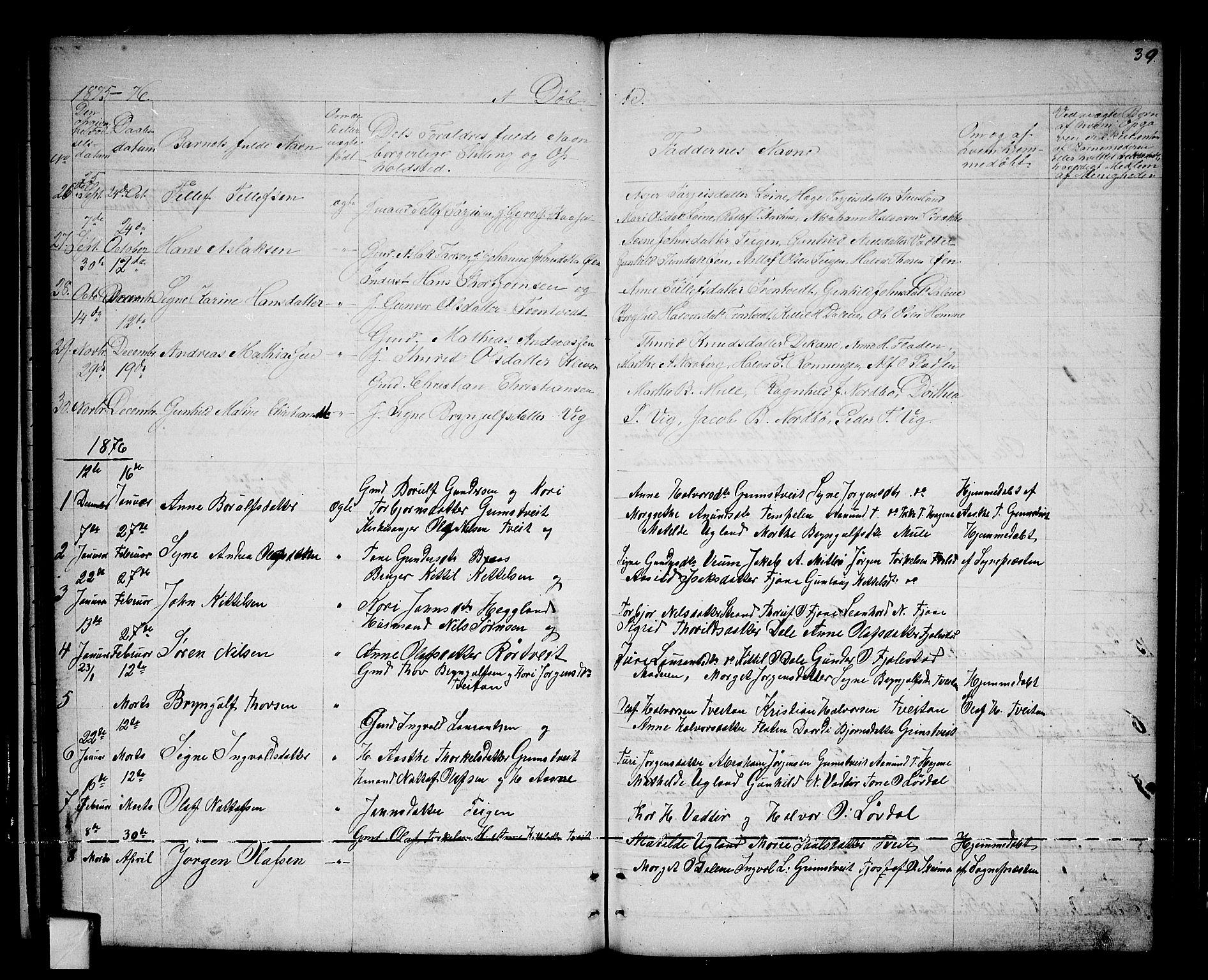 SAKO, Nissedal kirkebøker, G/Ga/L0002: Klokkerbok nr. I 2, 1861-1887, s. 39