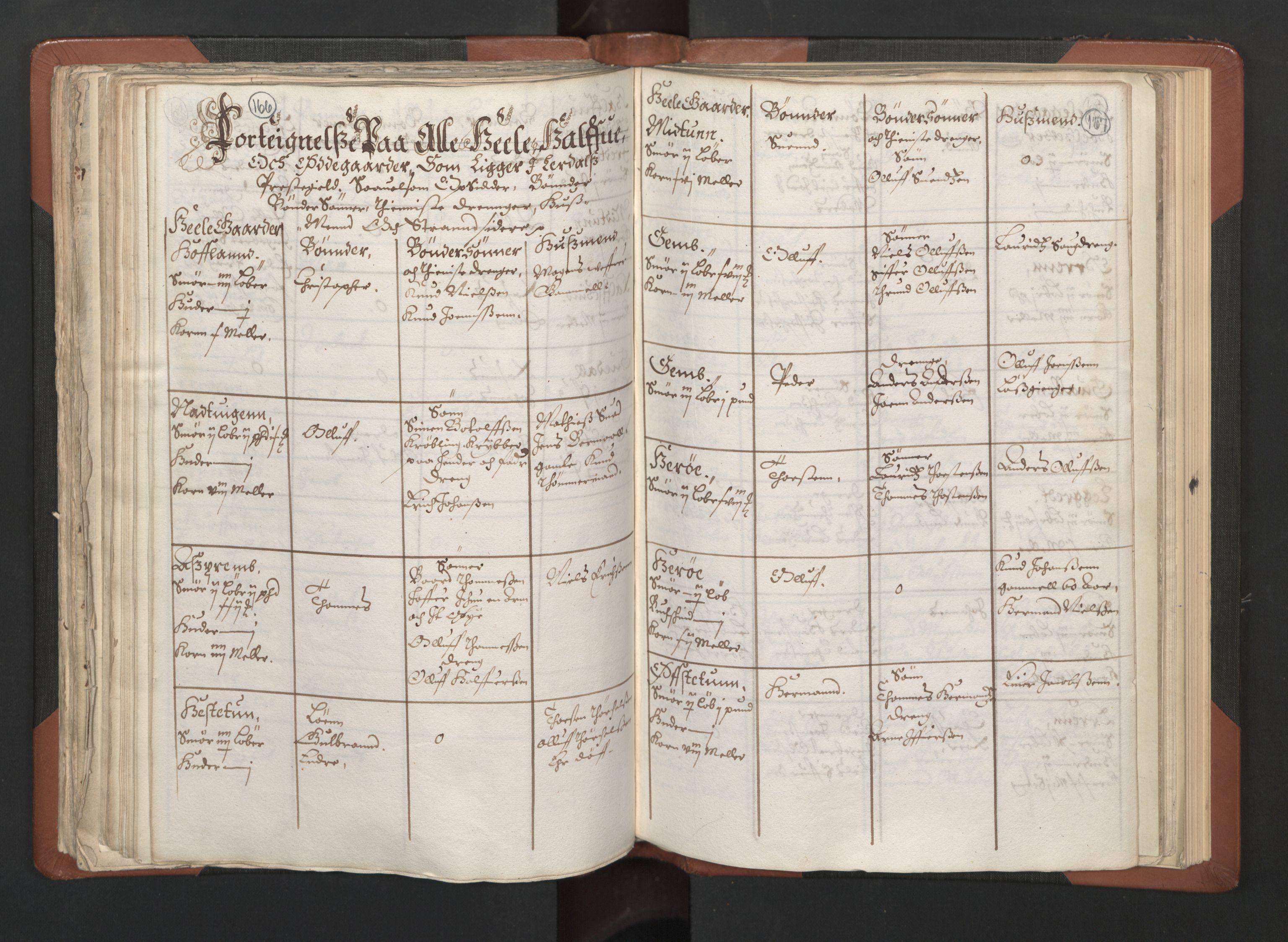 RA, Fogdenes og sorenskrivernes manntall 1664-1666, nr. 14: Hardanger len, Ytre Sogn fogderi og Indre Sogn fogderi, 1664-1665, s. 166-167