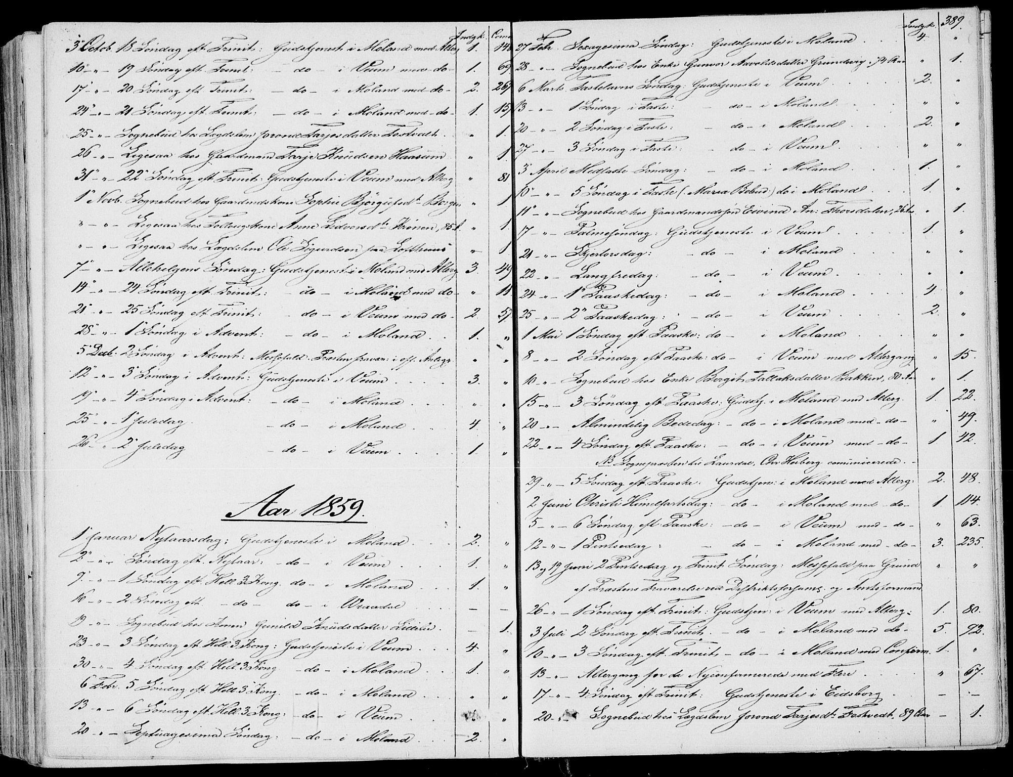 SAKO, Fyresdal kirkebøker, F/Fa/L0005: Ministerialbok nr. I 5, 1855-1871, s. 389