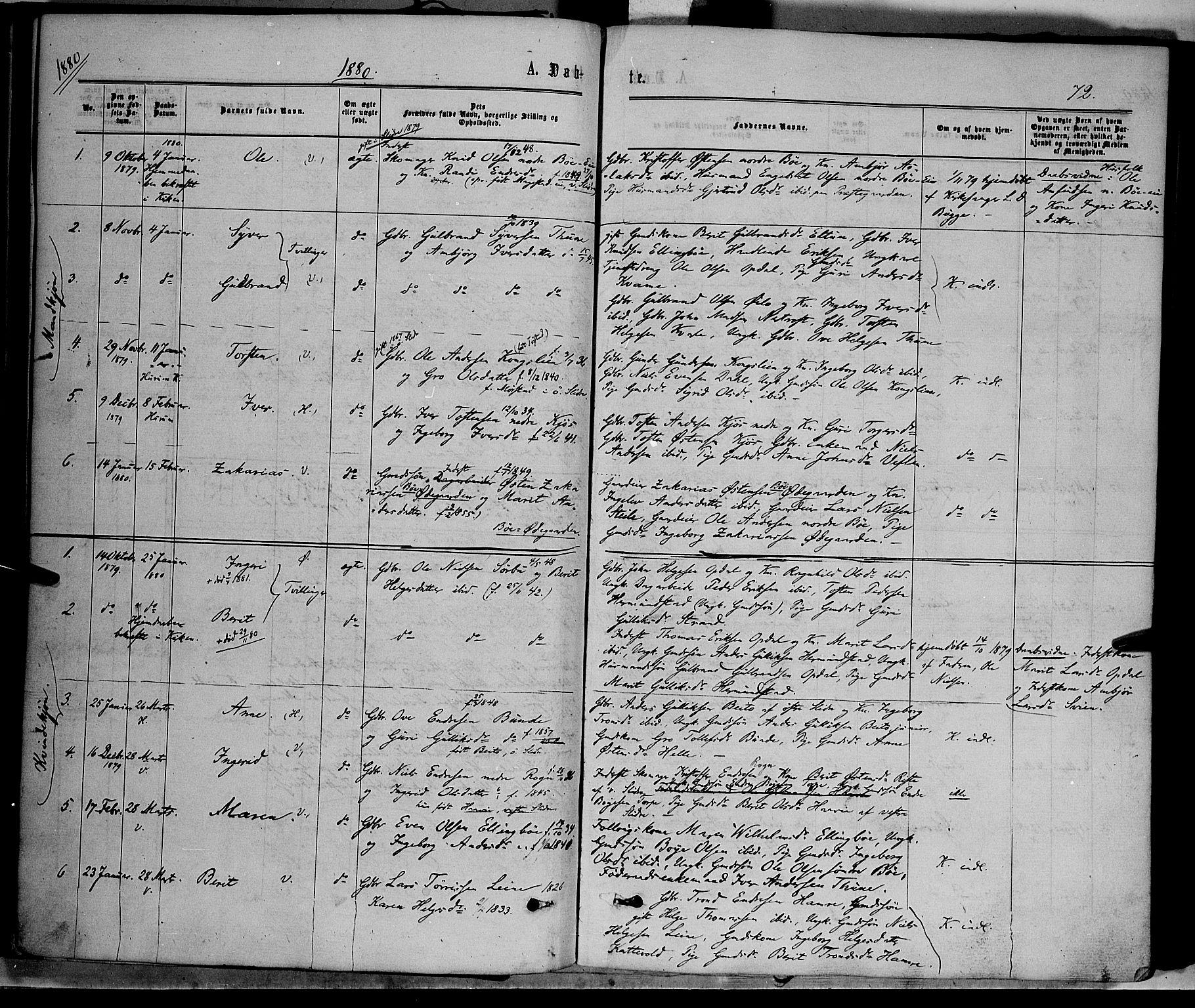 SAH, Vang prestekontor, Valdres, Ministerialbok nr. 7, 1865-1881, s. 72