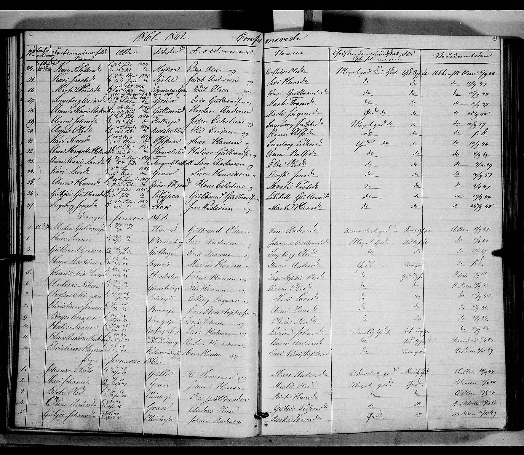SAH, Jevnaker prestekontor, Ministerialbok nr. 7, 1858-1876, s. 113