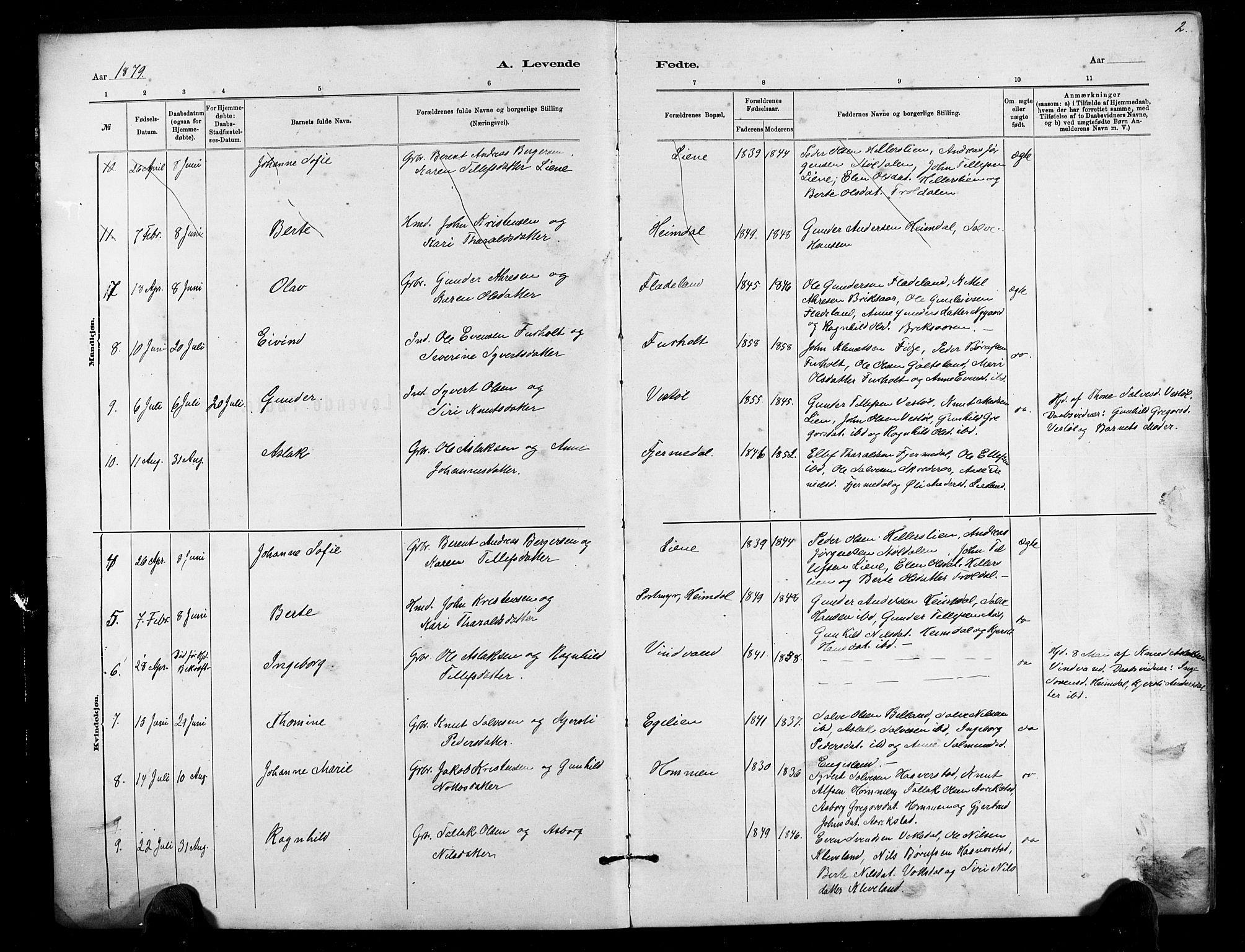 SAK, Herefoss sokneprestkontor, F/Fb/Fbb/L0002: Klokkerbok nr. B 2, 1879-1894, s. 2