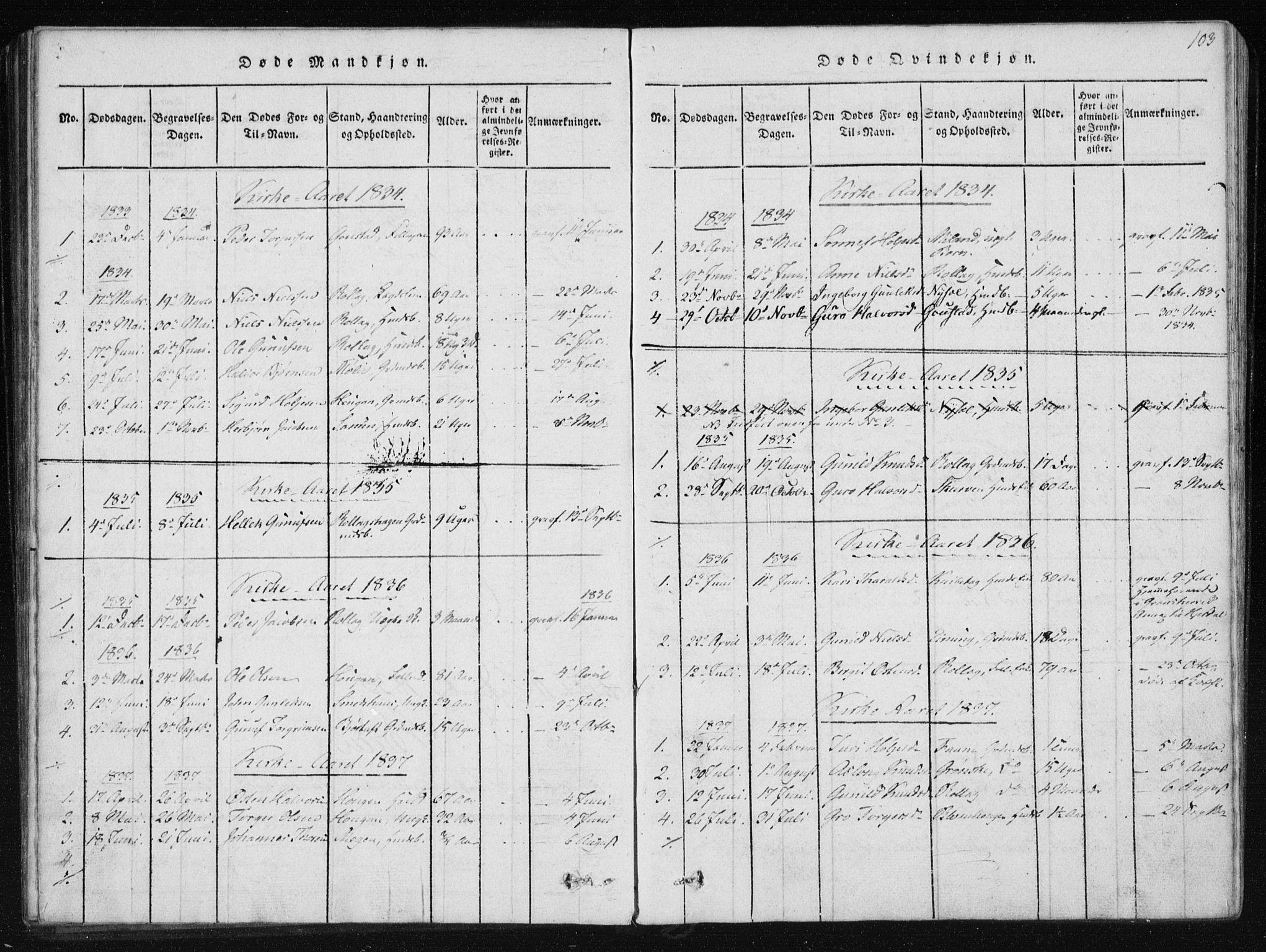 SAKO, Tinn kirkebøker, F/Fb/L0001: Ministerialbok nr. II 1, 1815-1843, s. 103