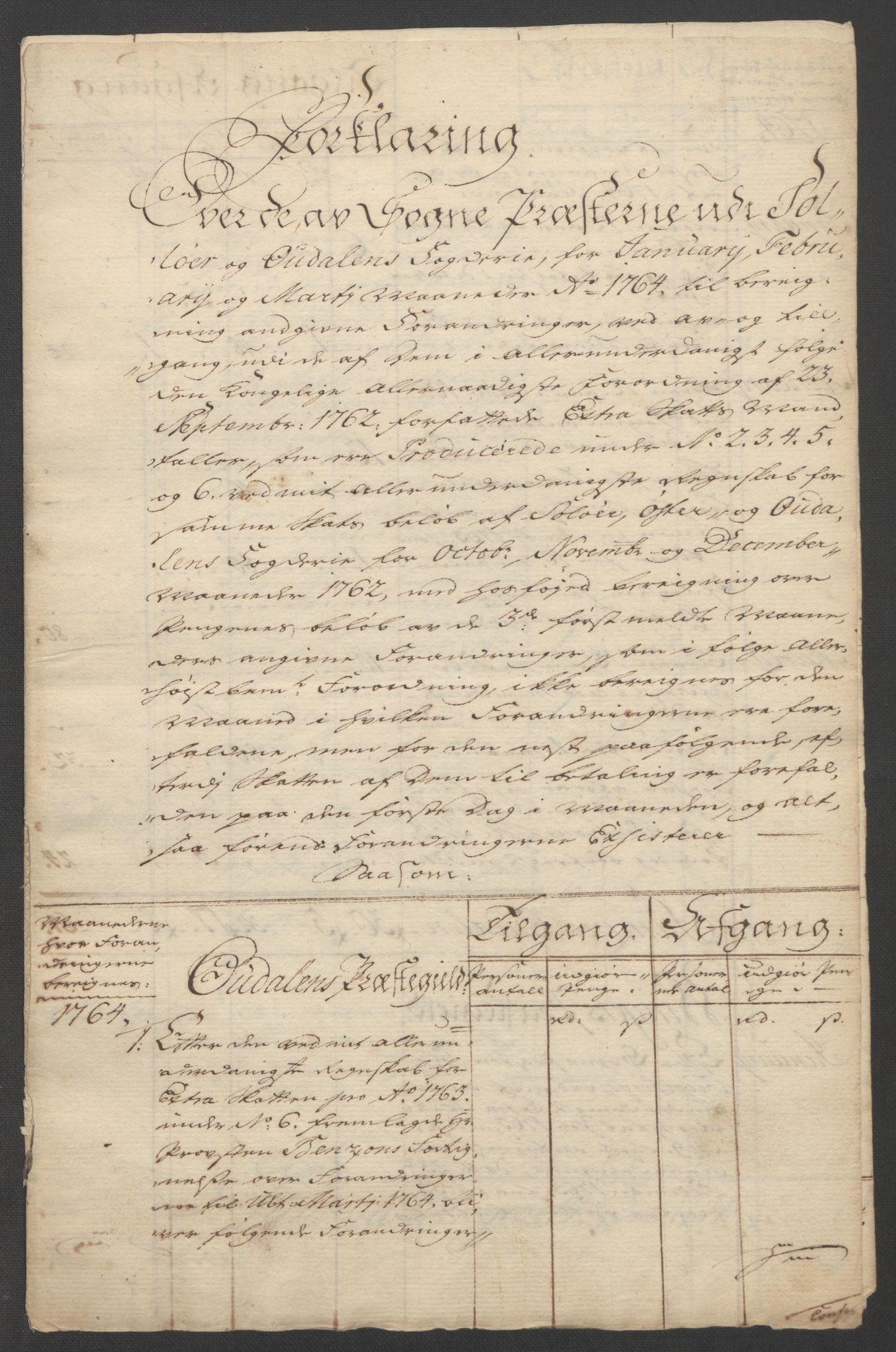 RA, Rentekammeret inntil 1814, Reviderte regnskaper, Fogderegnskap, R14/L0959: Ekstraskatten Solør og Odal, 1763-1770, s. 360