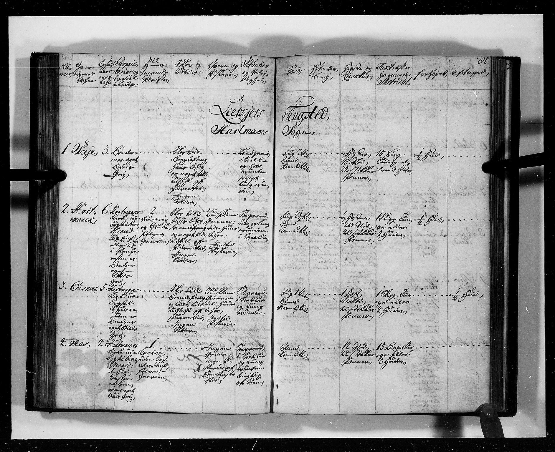 RA, Rentekammeret inntil 1814, Realistisk ordnet avdeling, N/Nb/Nbf/L0127: Mandal eksaminasjonsprotokoll, 1723, s. 80b-81a