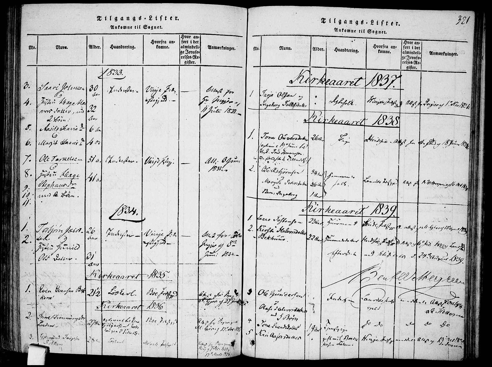 SAKO, Mo kirkebøker, F/Fa/L0004: Ministerialbok nr. I 4, 1814-1844, s. 321