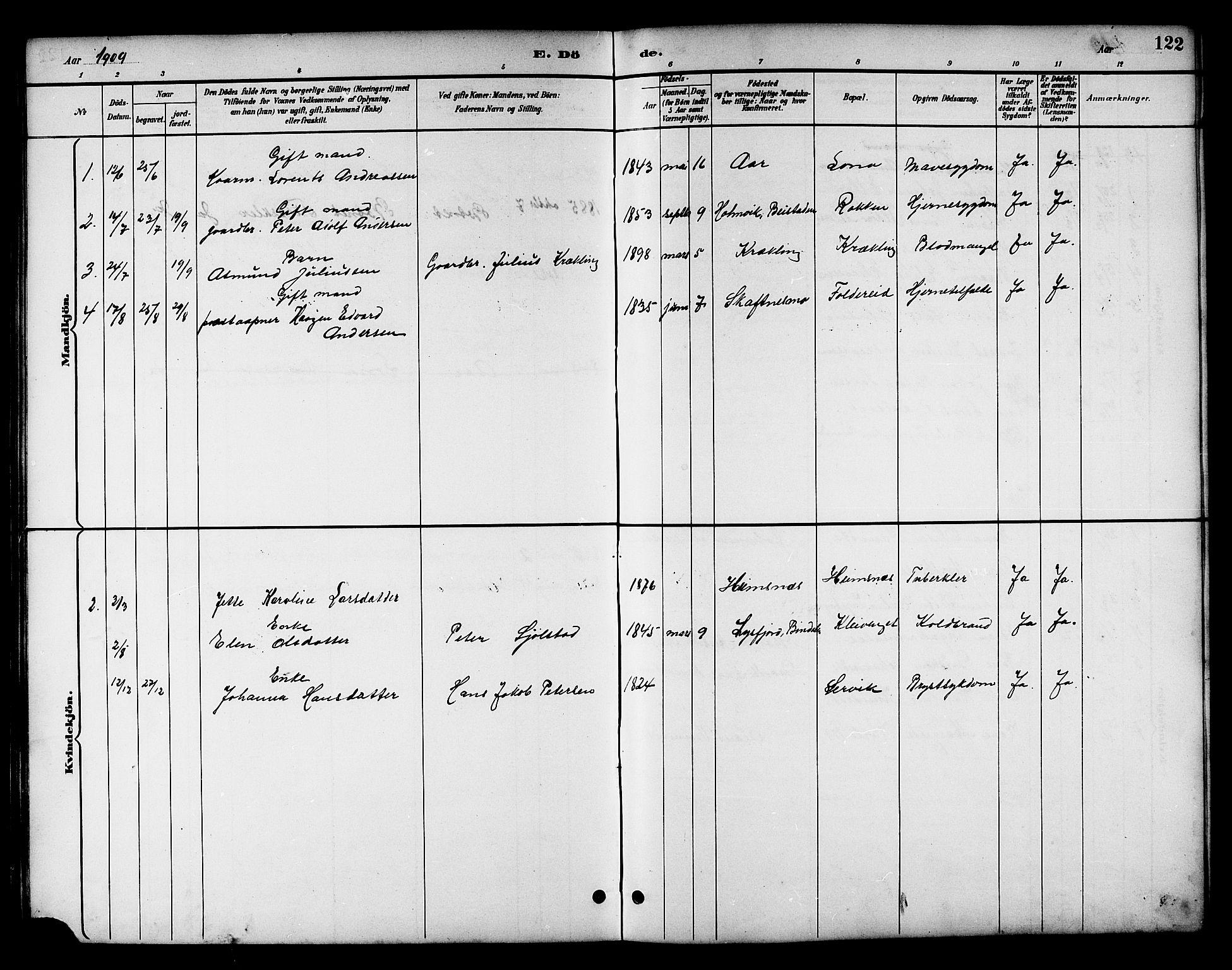 SAT, Ministerialprotokoller, klokkerbøker og fødselsregistre - Nord-Trøndelag, 783/L0662: Klokkerbok nr. 783C02, 1894-1919, s. 122