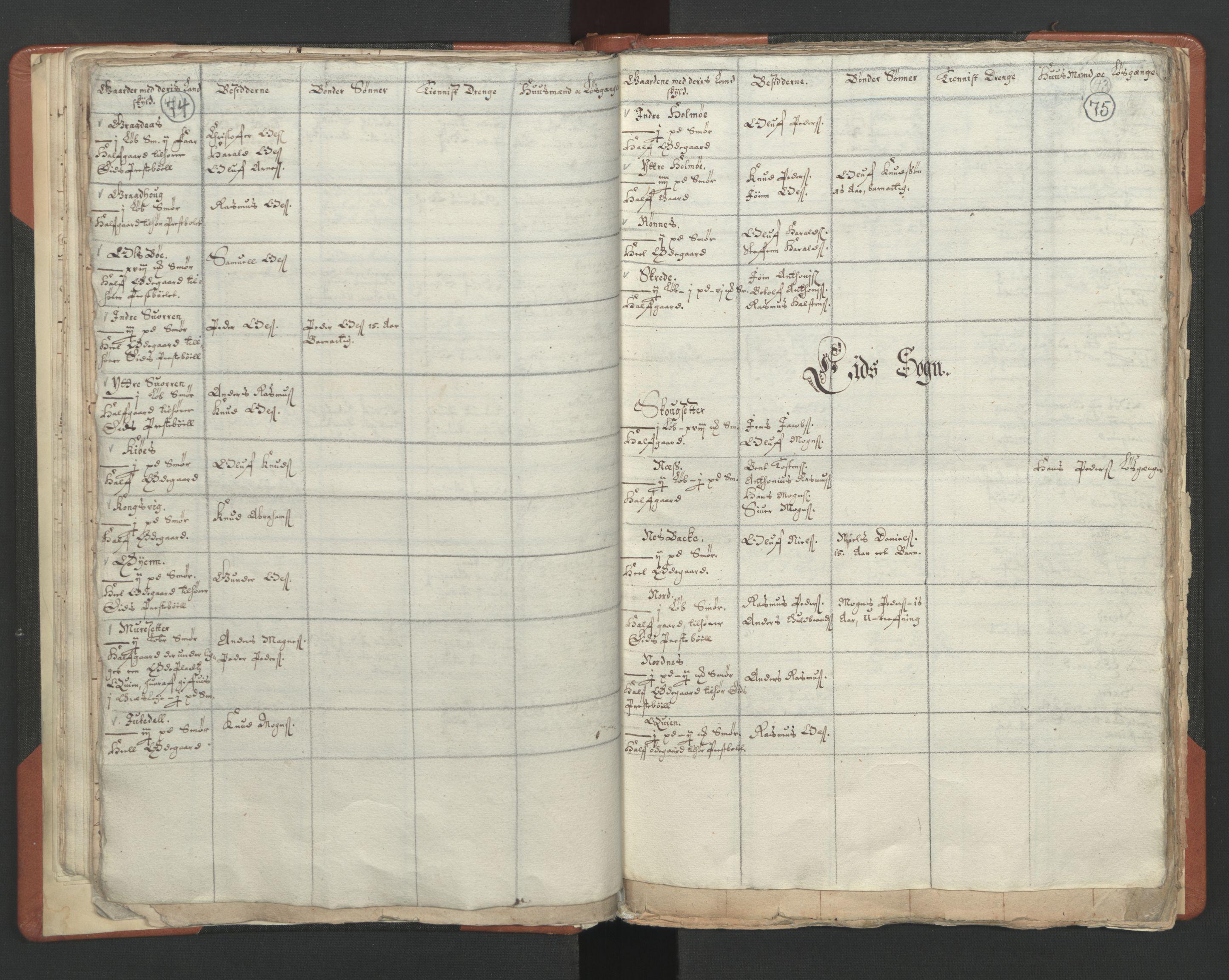 RA, Sogneprestenes manntall 1664-1666, nr. 25: Nordfjord prosti, 1664-1666, s. 74-75