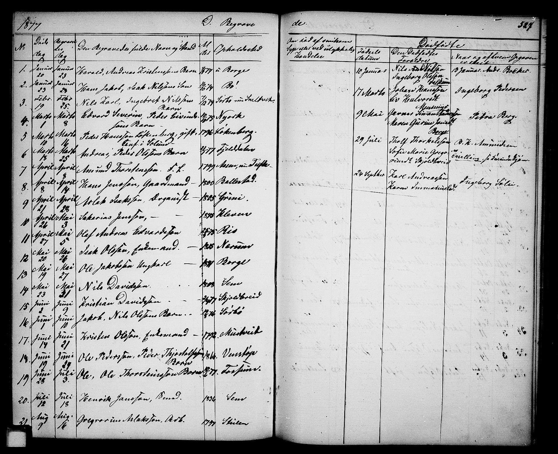 SAKO, Gjerpen kirkebøker, G/Ga/L0001: Klokkerbok nr. I 1, 1864-1882, s. 327